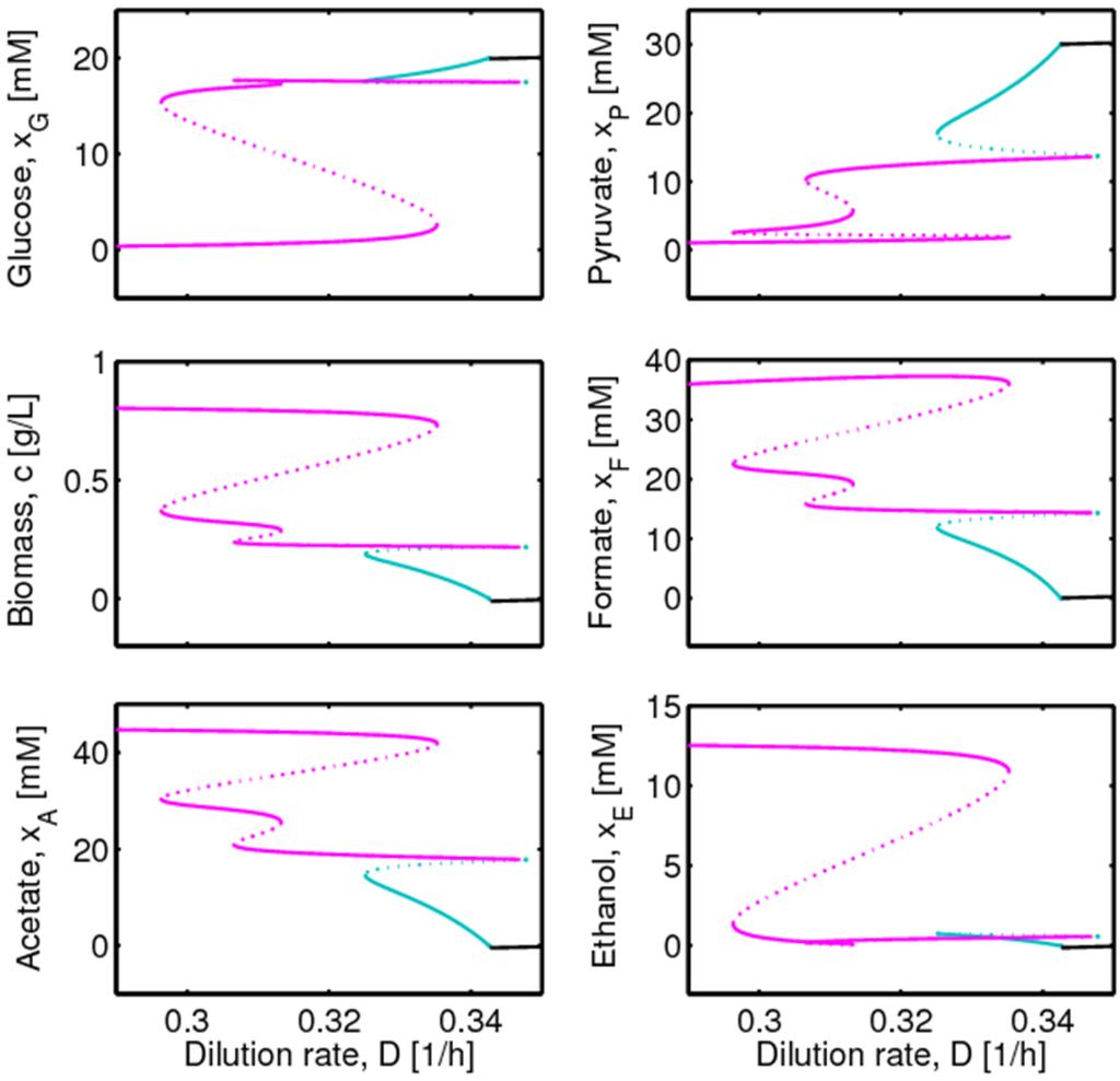 ebook Die Berechnung elastischer Gründungsbalken auf nachgiebigem Untergrund: Vergleichende Untersuchungen über den Einfluß der Steifigkeit der Hochbaukonstruktion, der Plattensteifigkeit und einer Überkragung auf die
