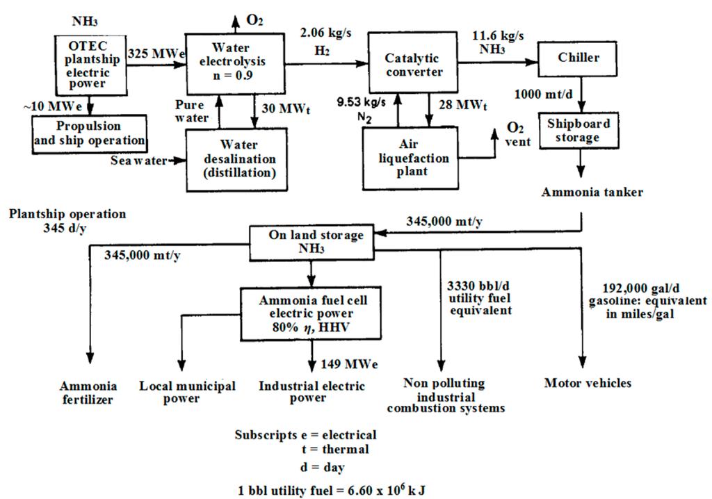 plasma processes and polymers pdf