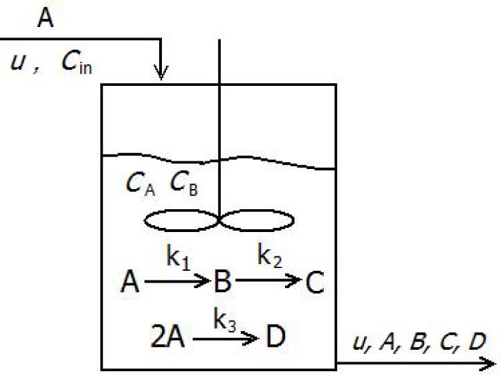 Curriculum vitae h&m picture 4