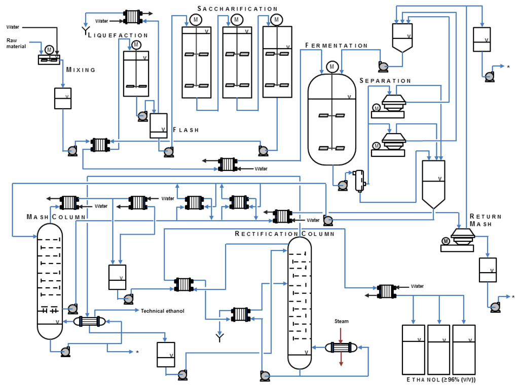plant layout process in honda Factory layout plan mpds4 factory layout is a large-scale database-driven process line and factory design for 3d plant fly-throughs and realistic design.