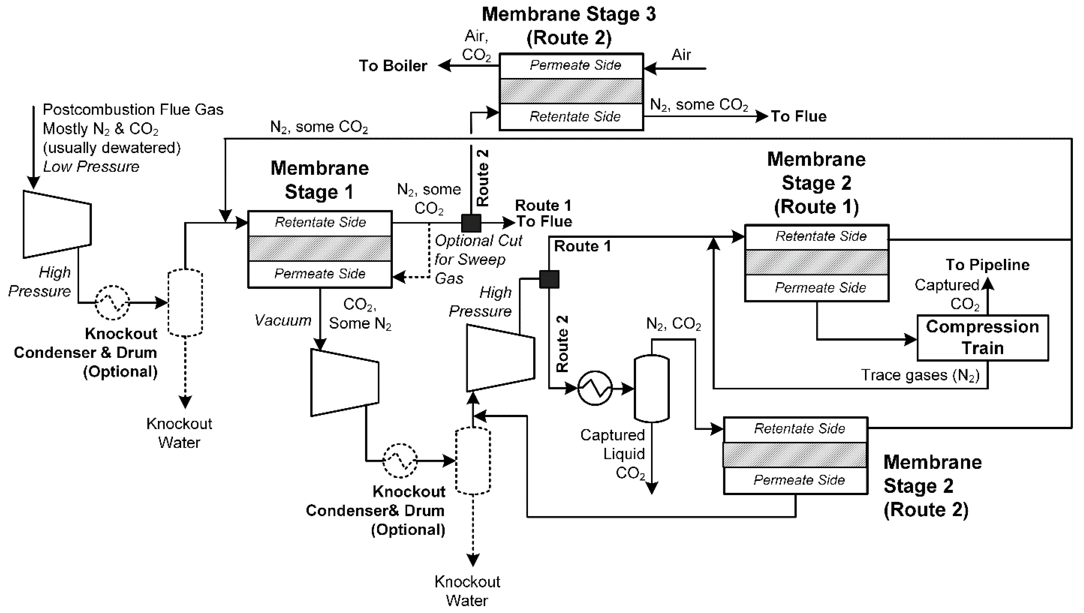 Boiler Gas Train Diagram Trusted Wiring Diagrams Schematics Pressure Tank Regulator