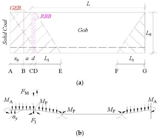 principles of vapor deposition of