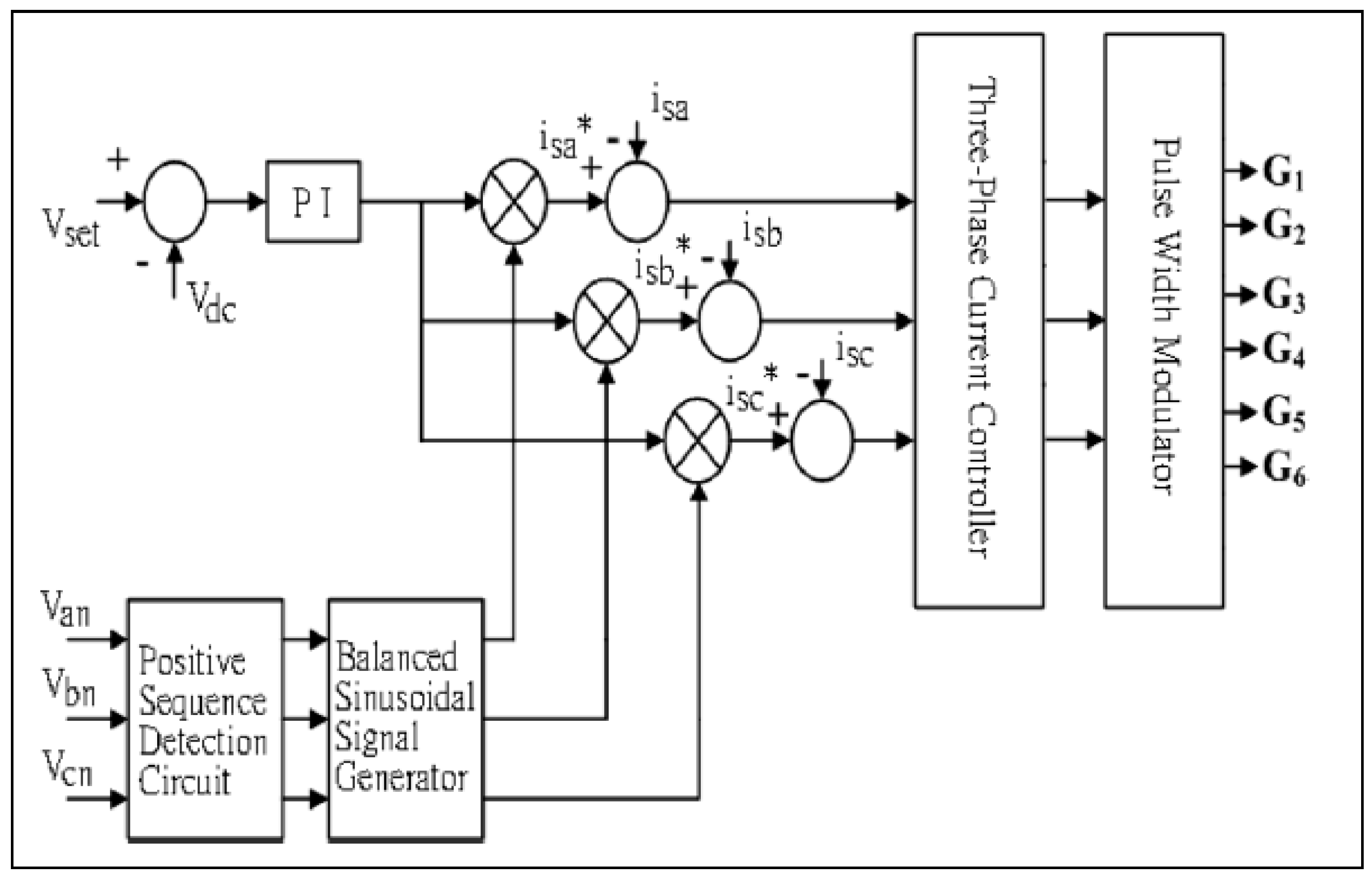 Processes Free Full Text Design Of A Shipboard Outside Pulse Width Modulation Block Diagram No