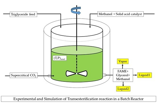 Processes | Special Issue : Modeling and Simulation of Energy Systems