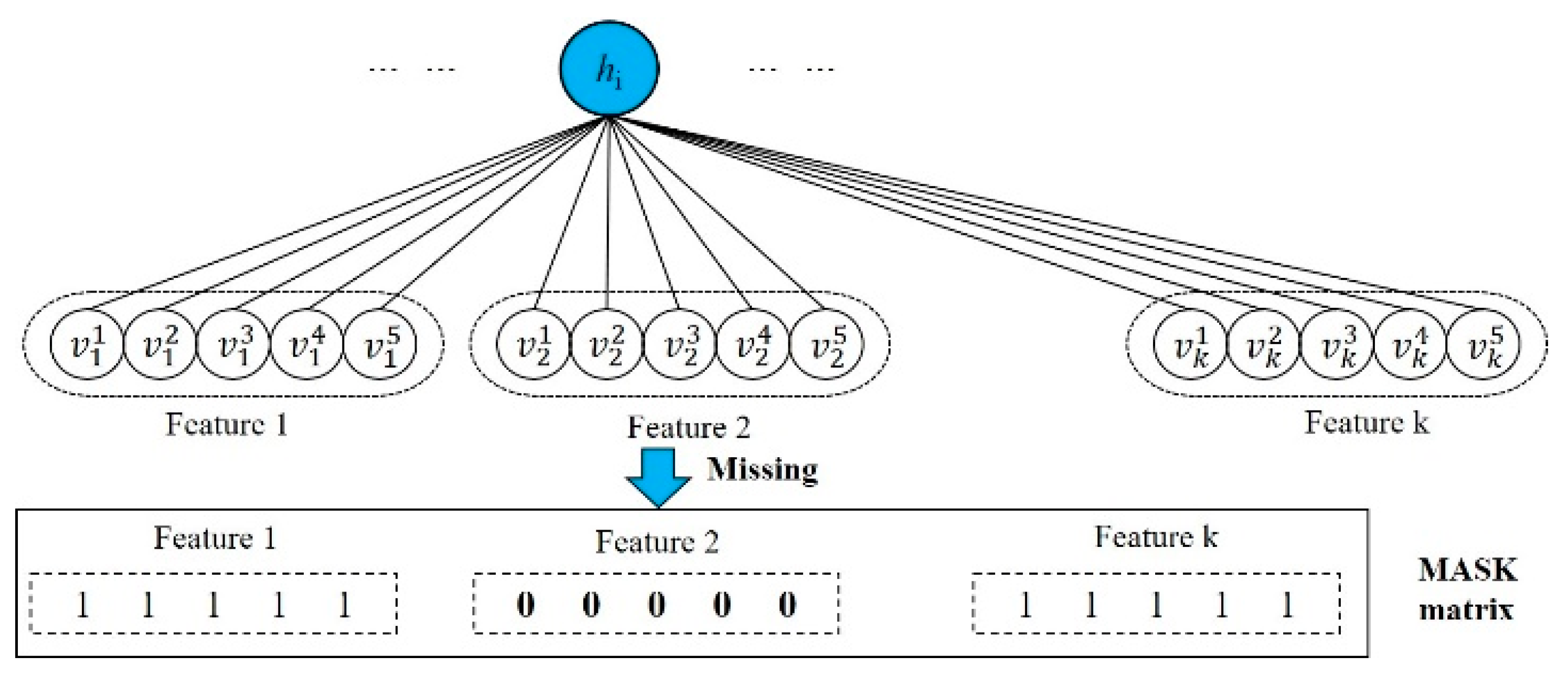 Processes | Free Full-Text | CDL4CDRP: A Collaborative Deep Learning