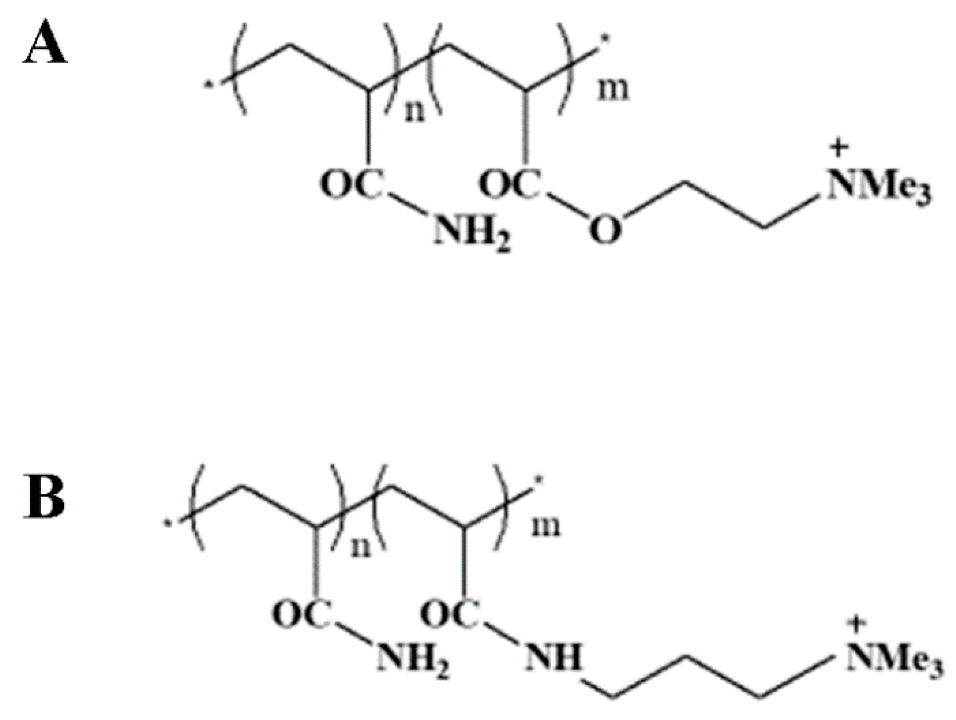 Processes   Free Full-Text   The Use of Polymers in the Flotation