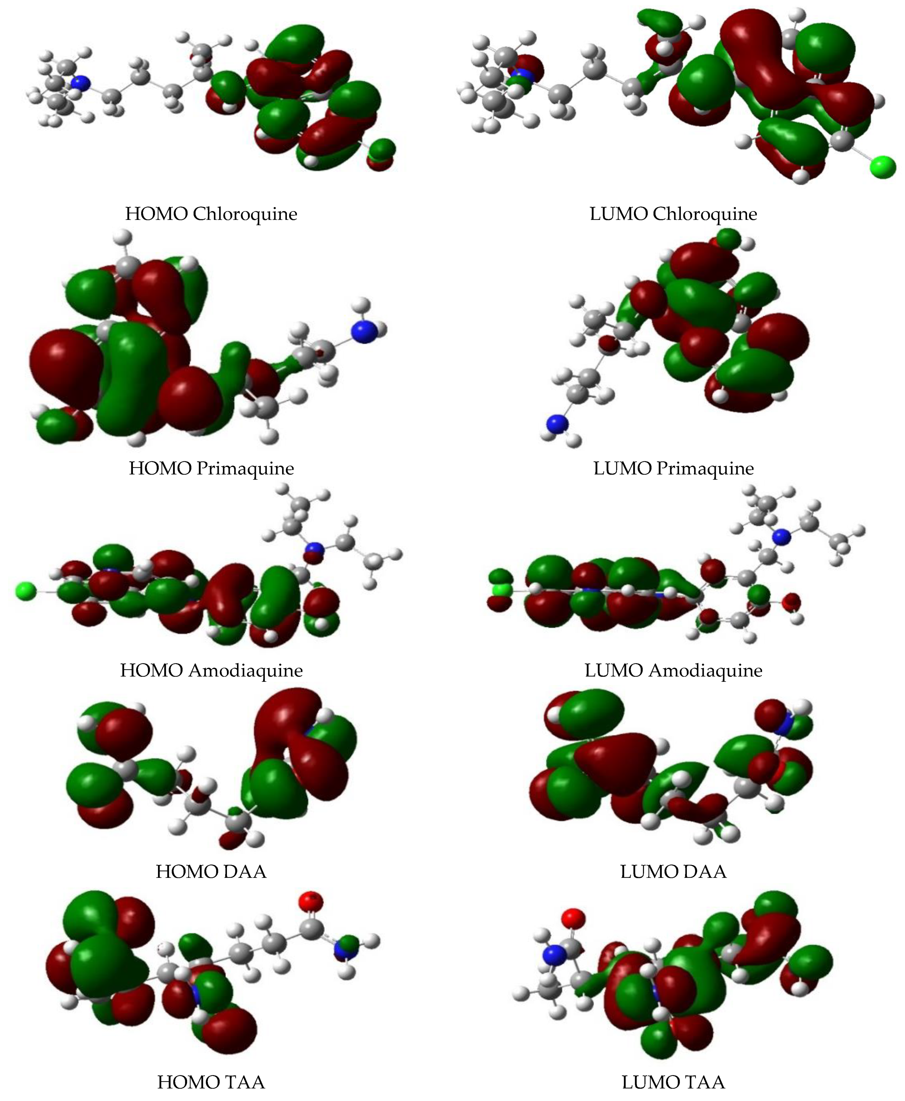 Processes | Free Full-Text | Theoretical Study of the Adsorption