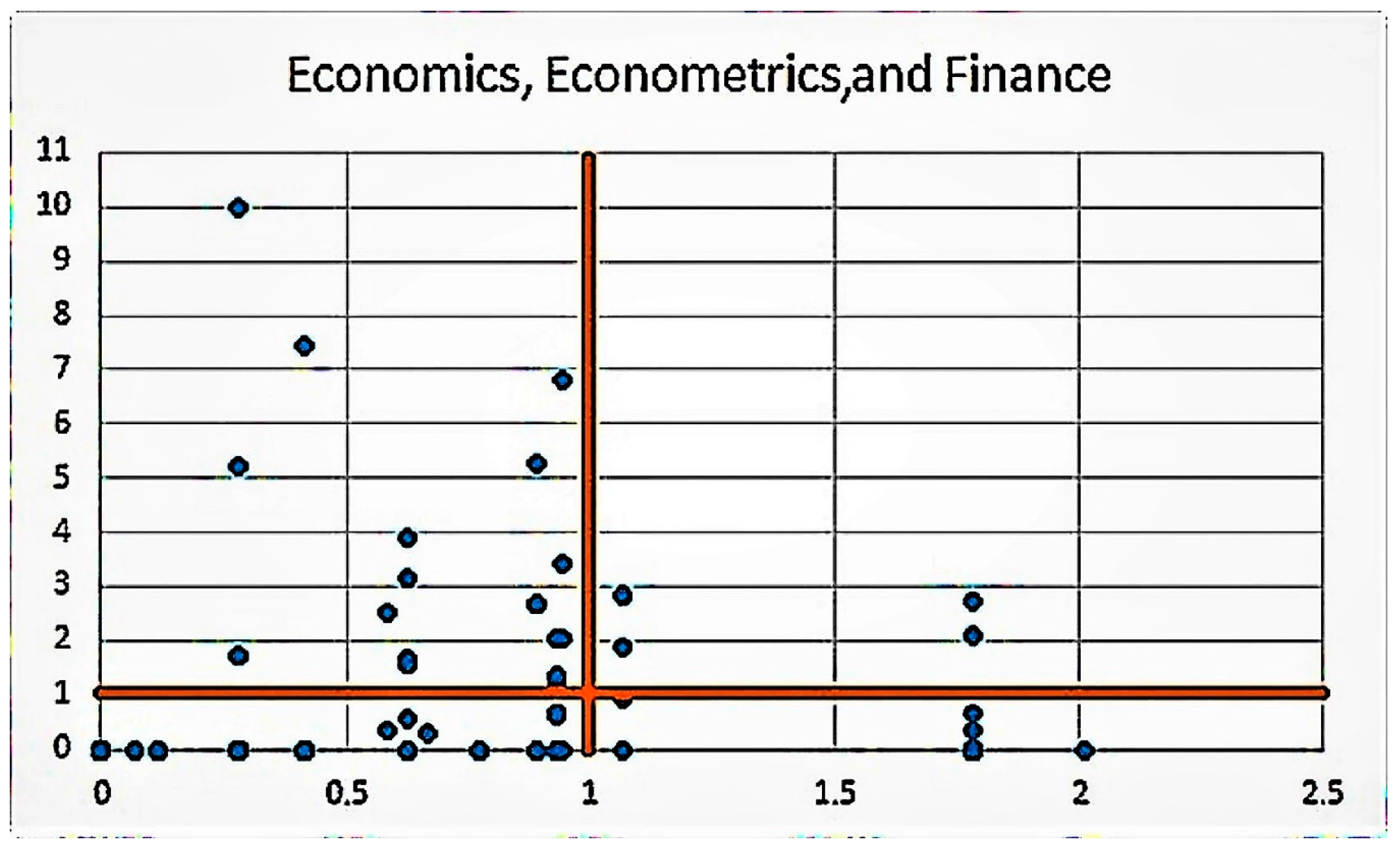 Publications   Free Full-Text   A Correlation Analysis of