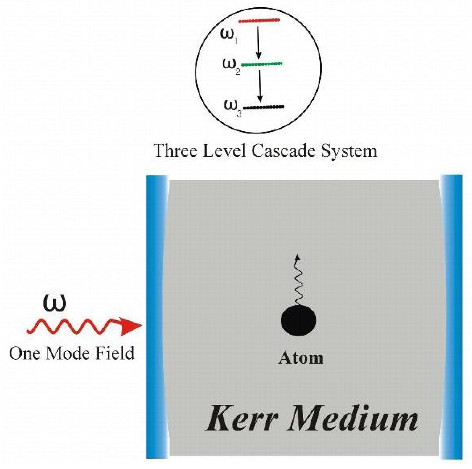 Plexity Diagram Also Quantum Entanglement Diagram Moreover Quantum