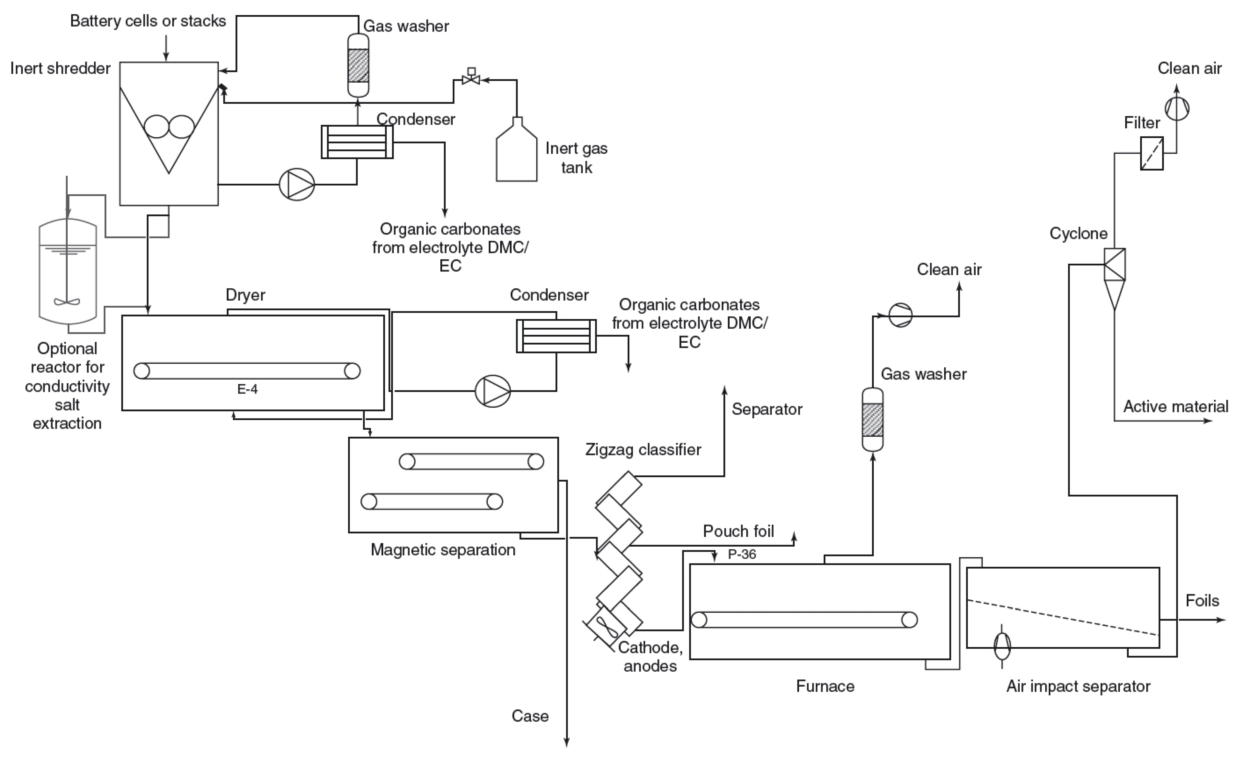 Process Design For Hybrid Sheet Metal Components