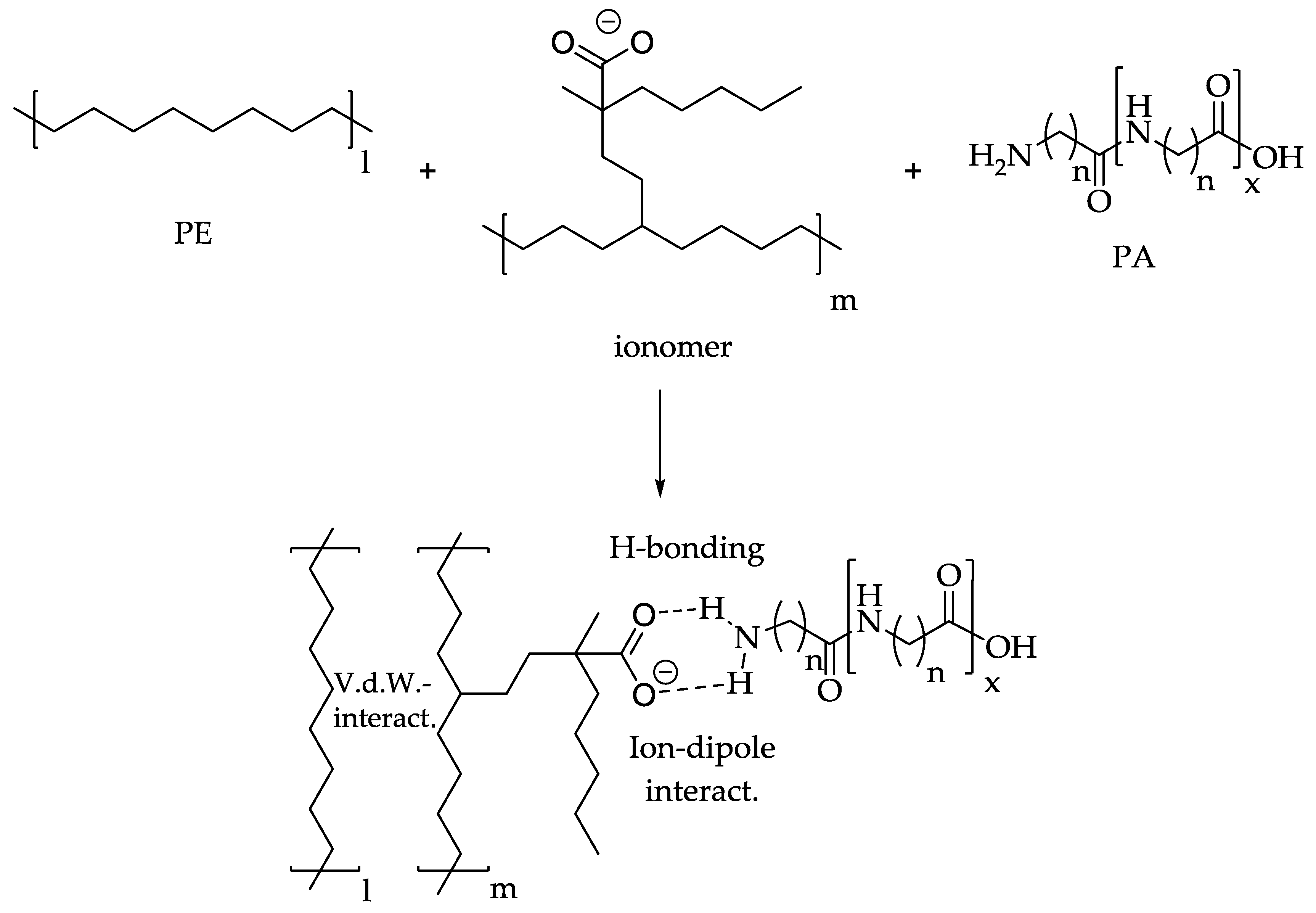 Recycling   Free Full-Text   Recycling of Polymer-Based