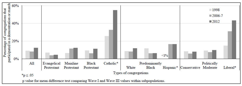 """an analysis of religion politics and society in sweden Thuy duong pham mu1626, """"culture and sexuality in modern swedish society"""" culture and sexuality in modern swedish society 1) nationality and self image every country in the world has a."""