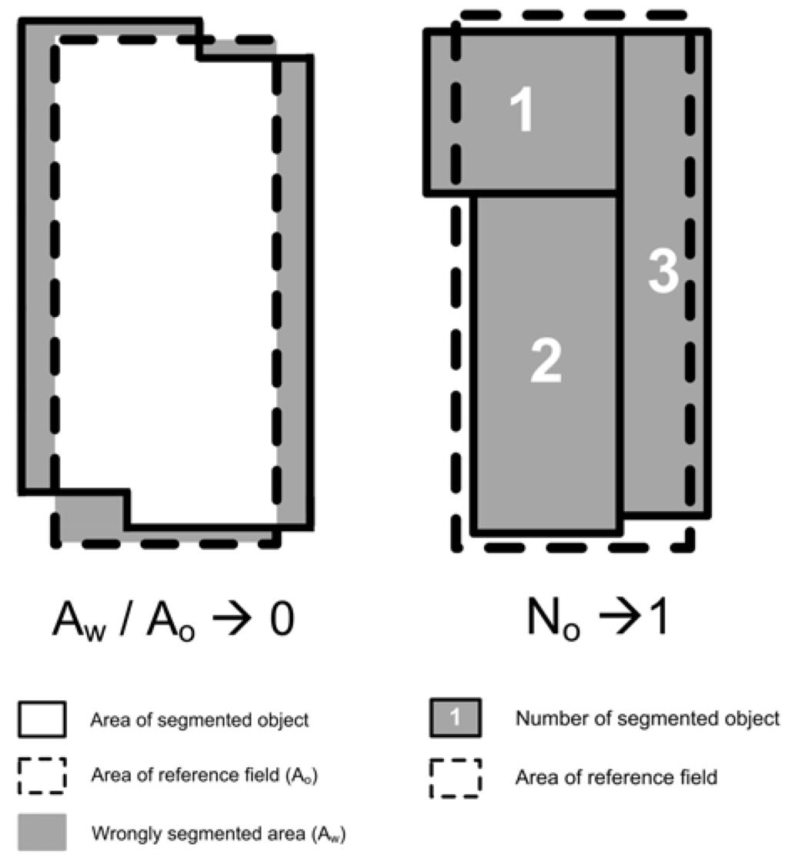 remote sensing terminology and units pdf
