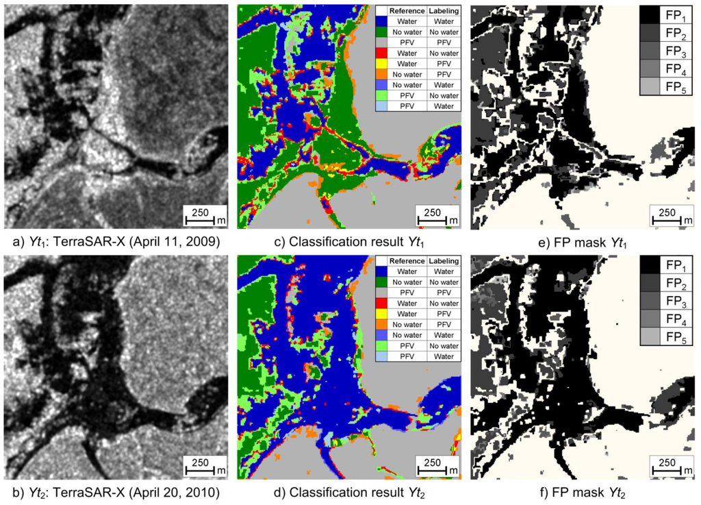 Remote Sensing | Free Full-Text | A Hierarchical Spatio ...