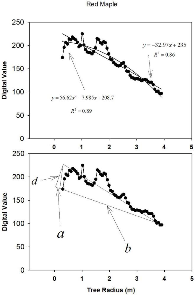 longitudinal study characteristics of a psychopath pdf