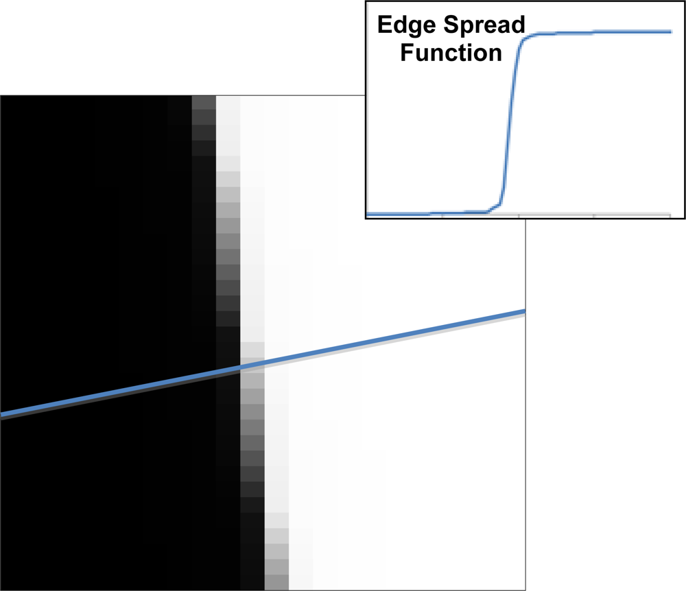line spread function radiography
