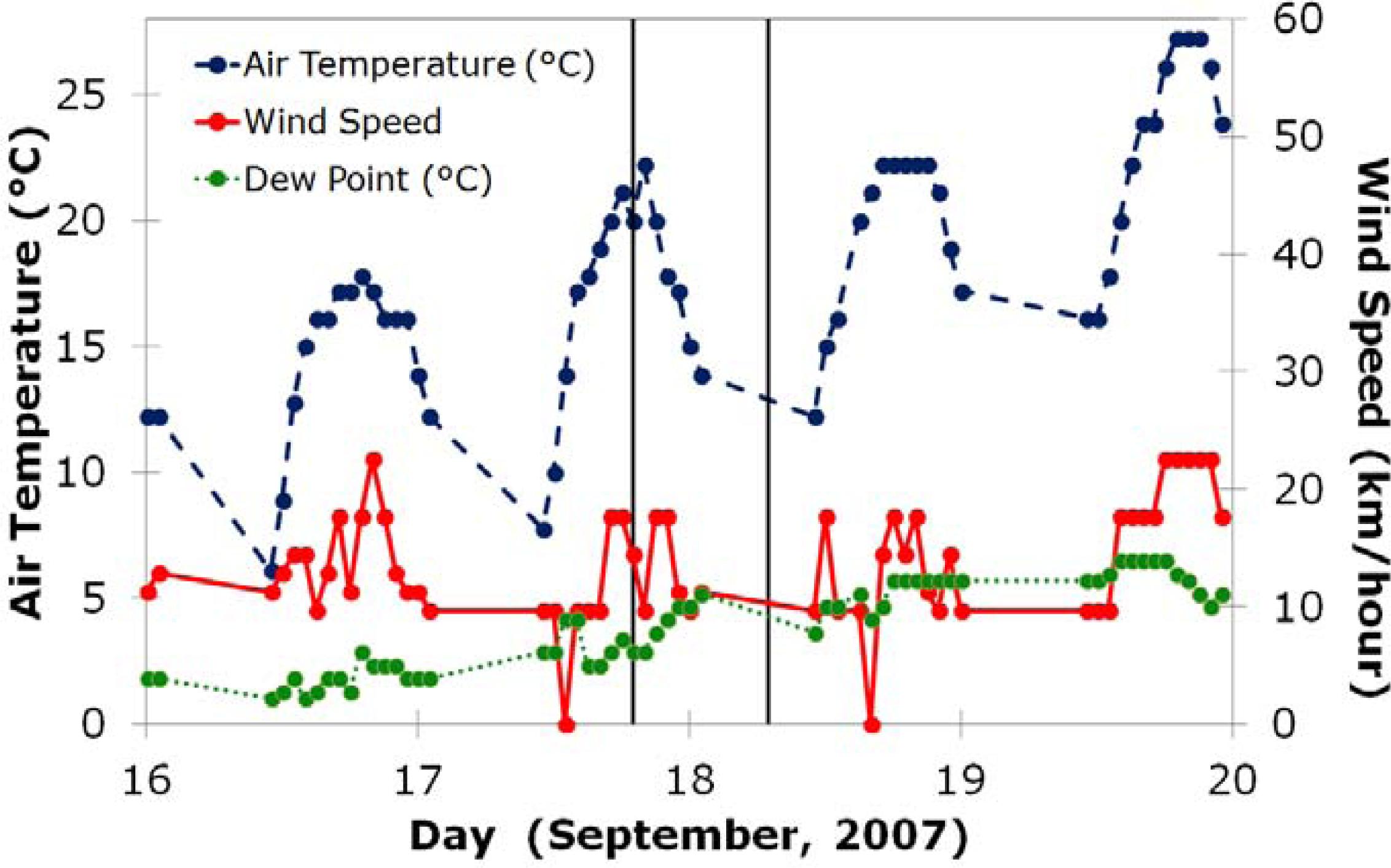 remotesensing 05 03729f2 remote sensing free full text remote sensing of soil moisture  at bayanpartner.co