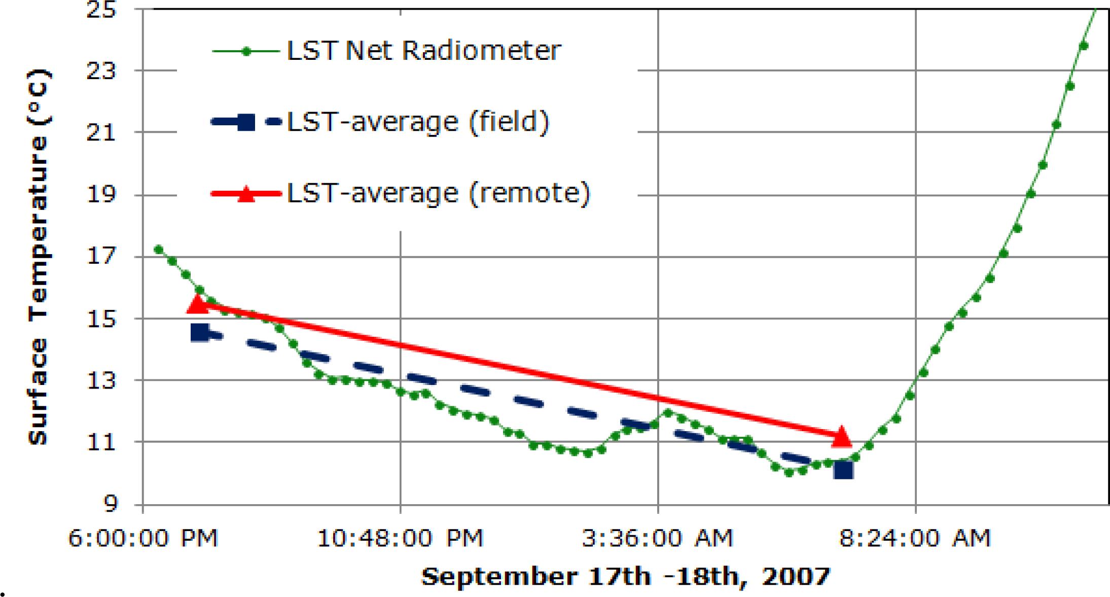remotesensing 05 03729f5 remote sensing free full text remote sensing of soil moisture  at bayanpartner.co