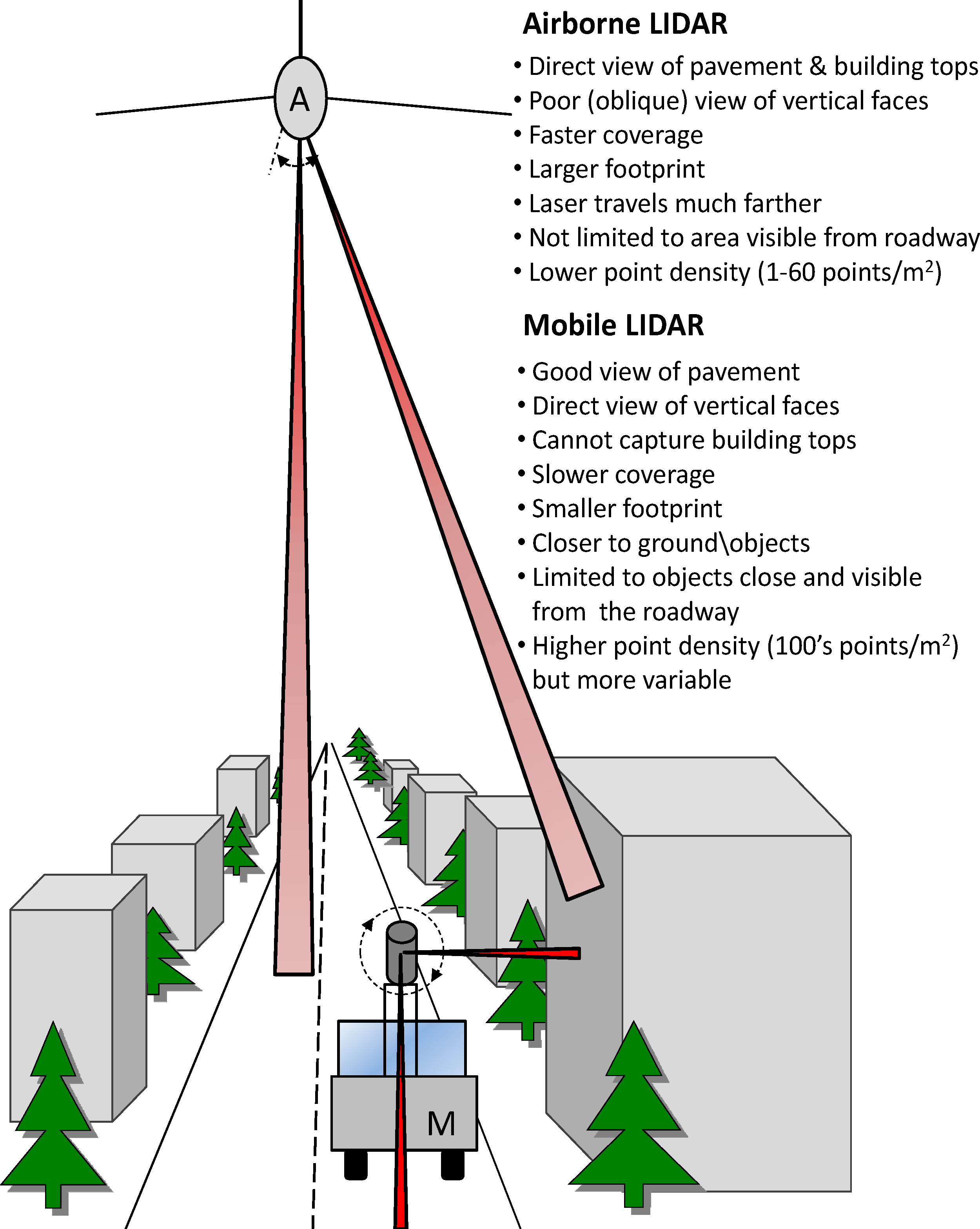 Remote Sensing Free Full Text Synthesis Of