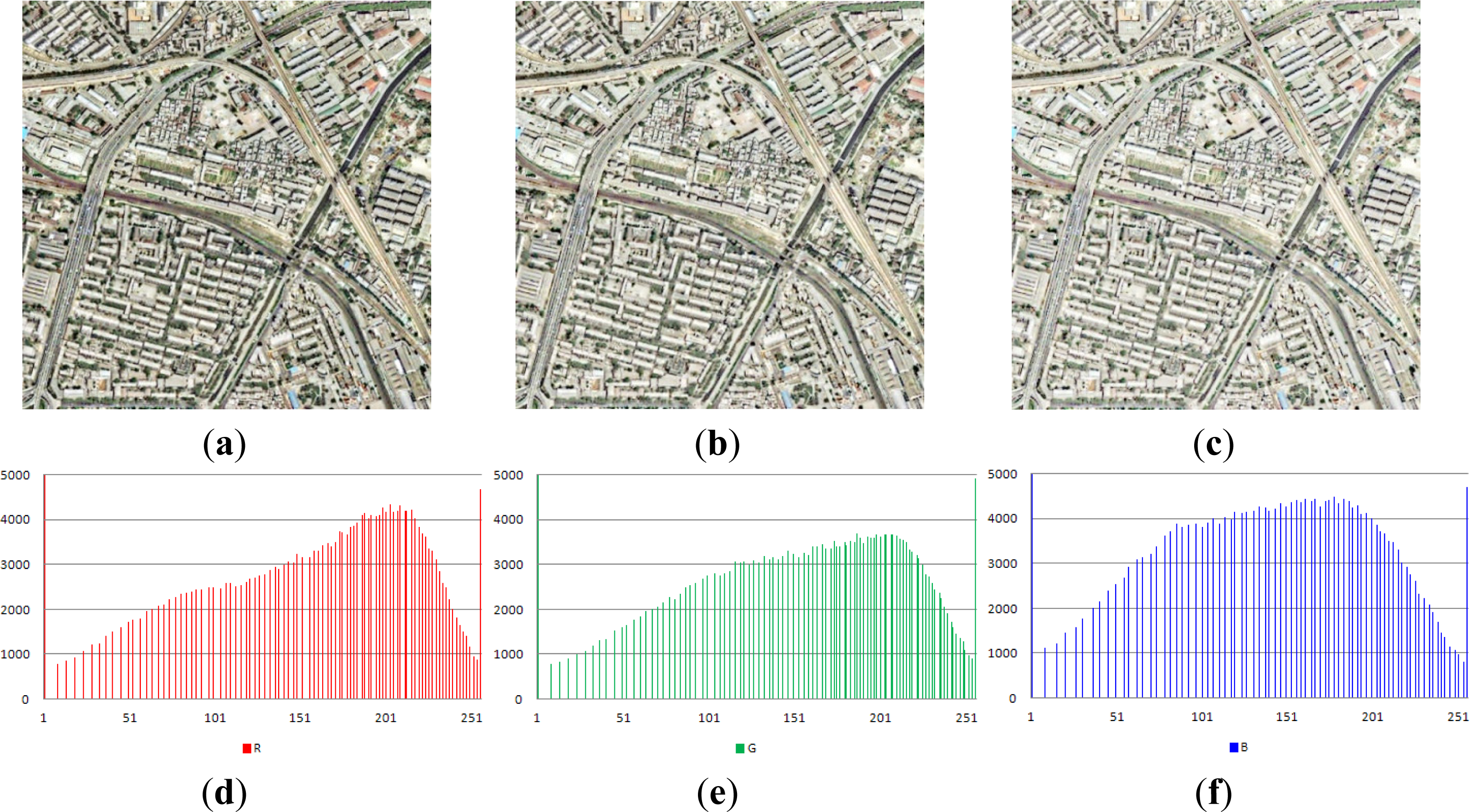Remote Sensing | Free Full-Text | Illumination and Contrast ...
