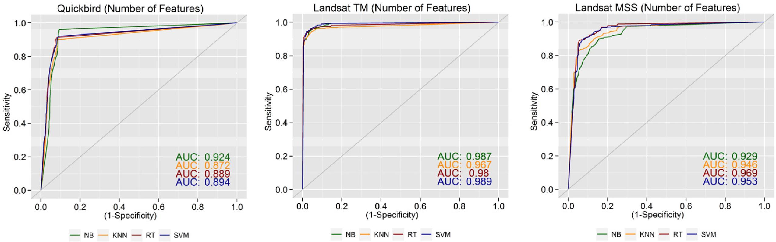 performance pattern and machine