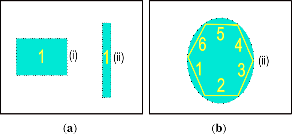 Cross Sectional Area of a Cylinder a Cylinder Cross Section