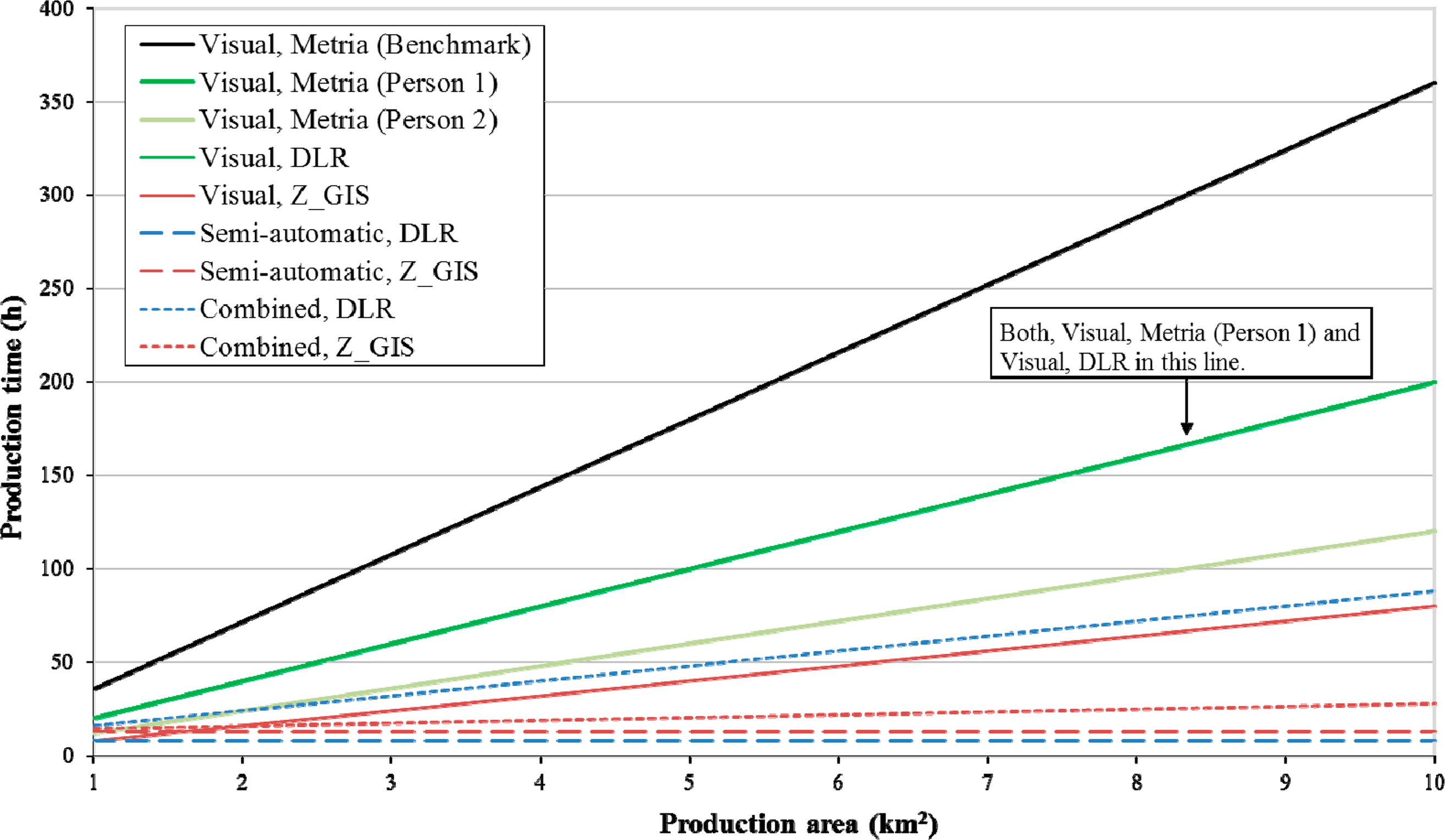 blaschke product in pid control