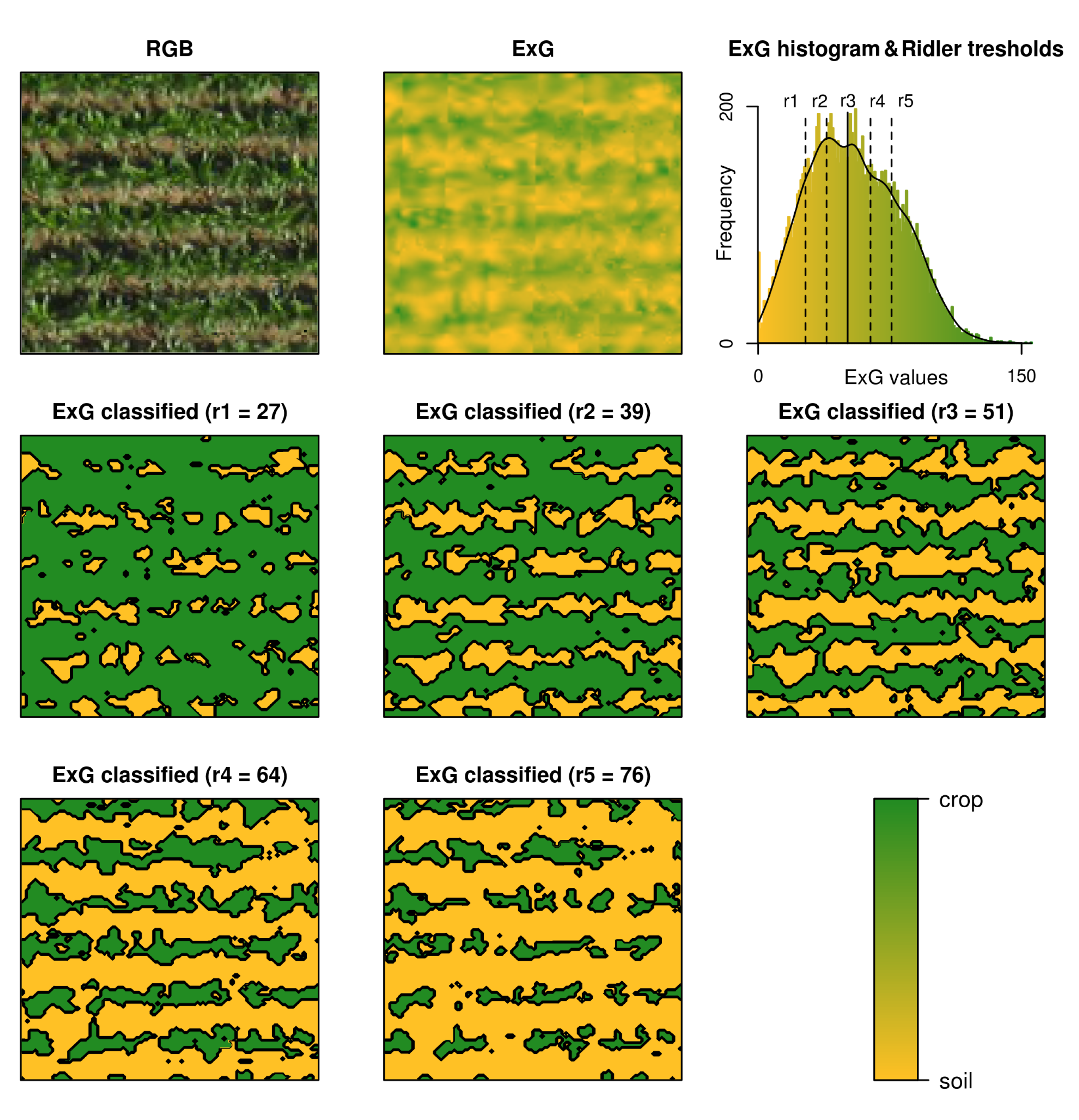 Remote Sensing Free Full Text Combined Spectral And