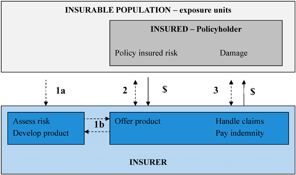 a review of the factors affecting our lives Doocy s, daniels a, packer c, dick a, kirsch td the human impact of earthquakes: a historical review of events 1980-2009 and systematic literature review plos.