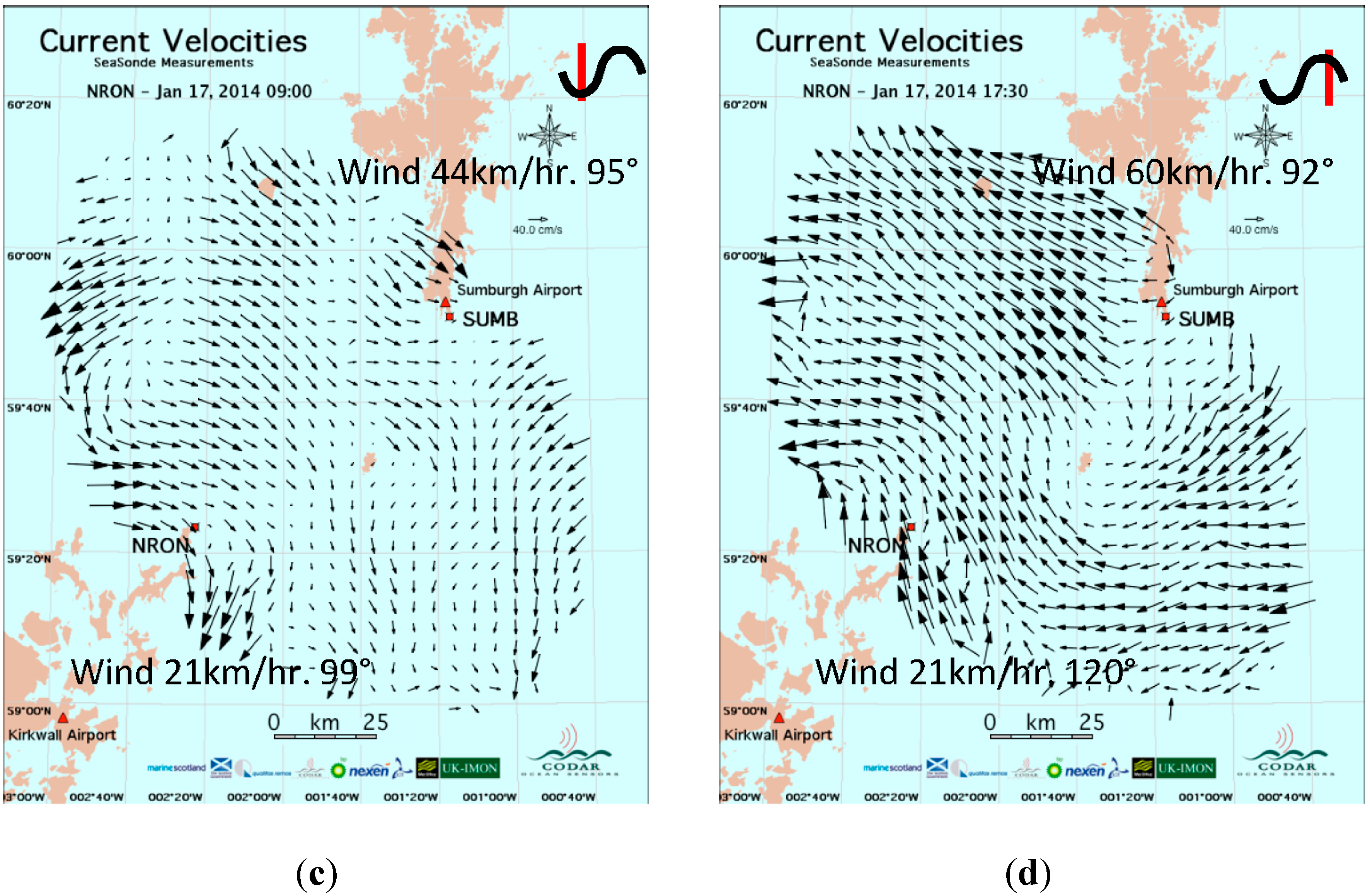 Remote Sensing   Free Full-Text   Brahan Project High Frequency ...