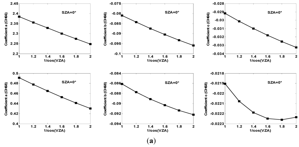 free Adsorptive Removal of Heavy Metals from Groundwater by Iron Oxide Based Adsorbents