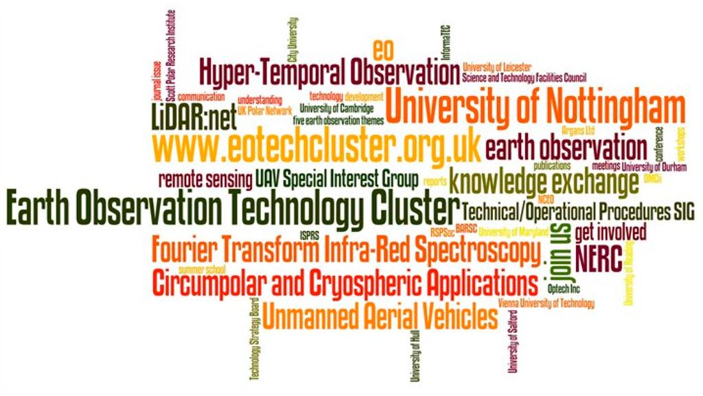 Remote Sensing | April 2015 - Browse Articles