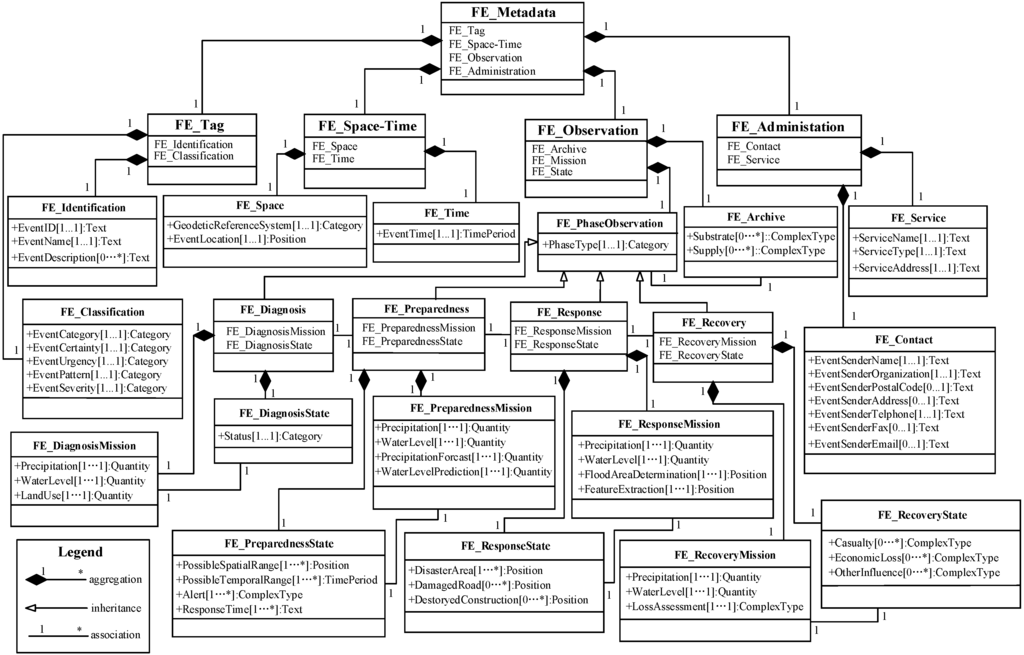 Uml Diagrams For Remote Computer Monitoring System Top
