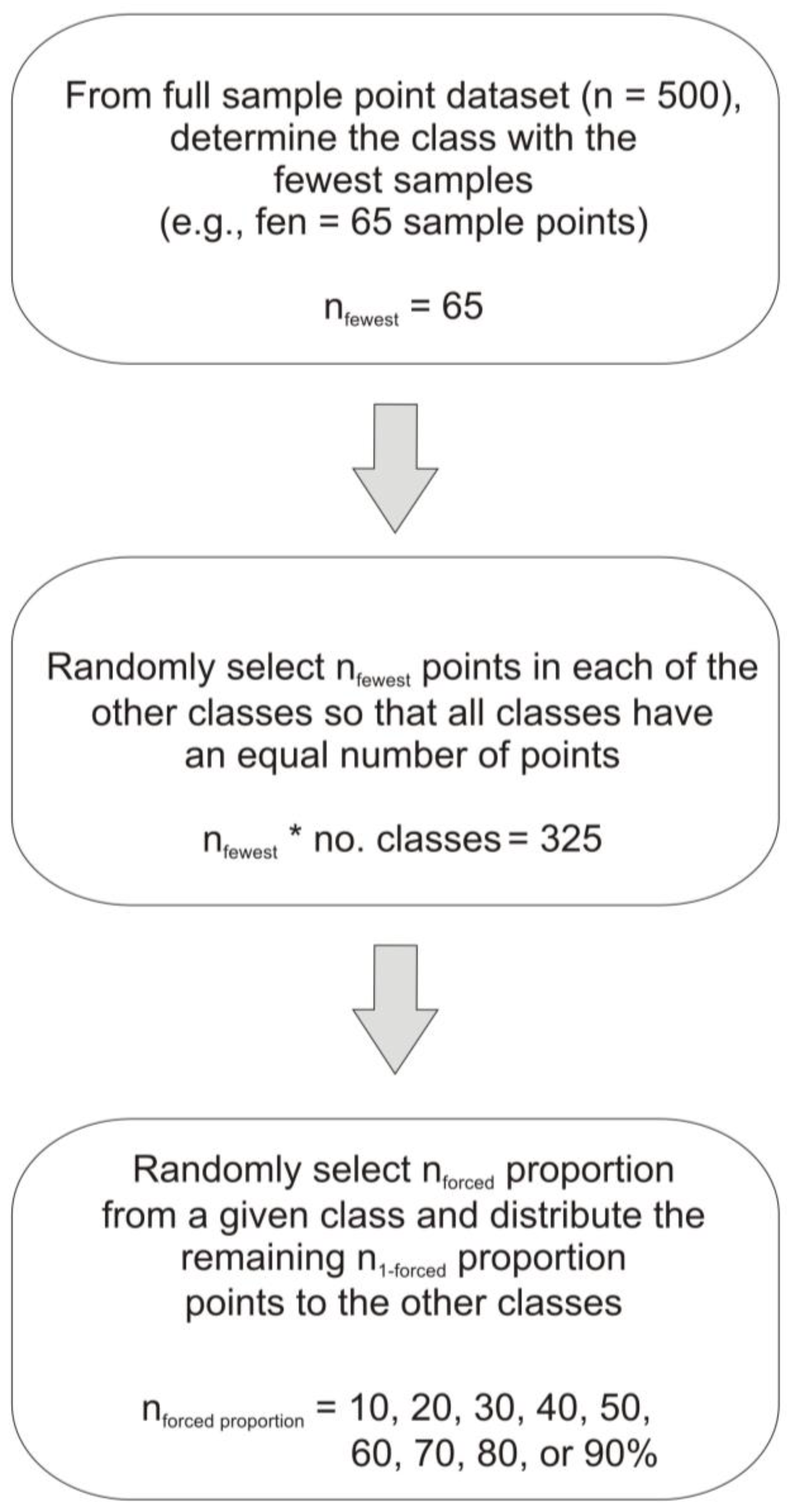 random assignment in research studies Random assignment, also referred to as randomization, is an integral step in conducting experimental research much like probability sampling—that.