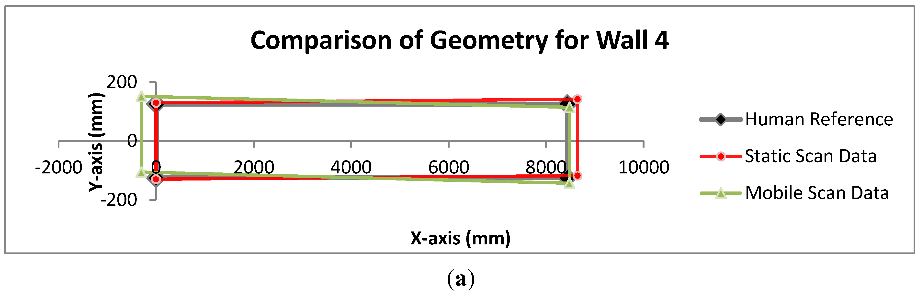 Remote Sensing | Free Full-Text | Automatic Geometry Generation from
