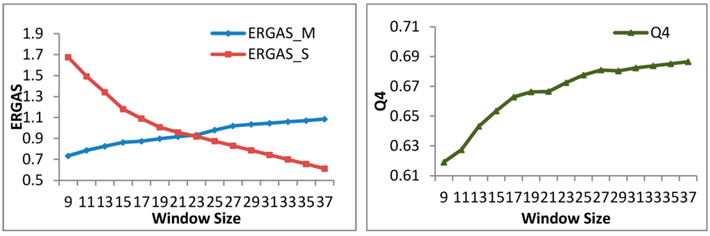 displaying time series spatial and space-time data with r pdf