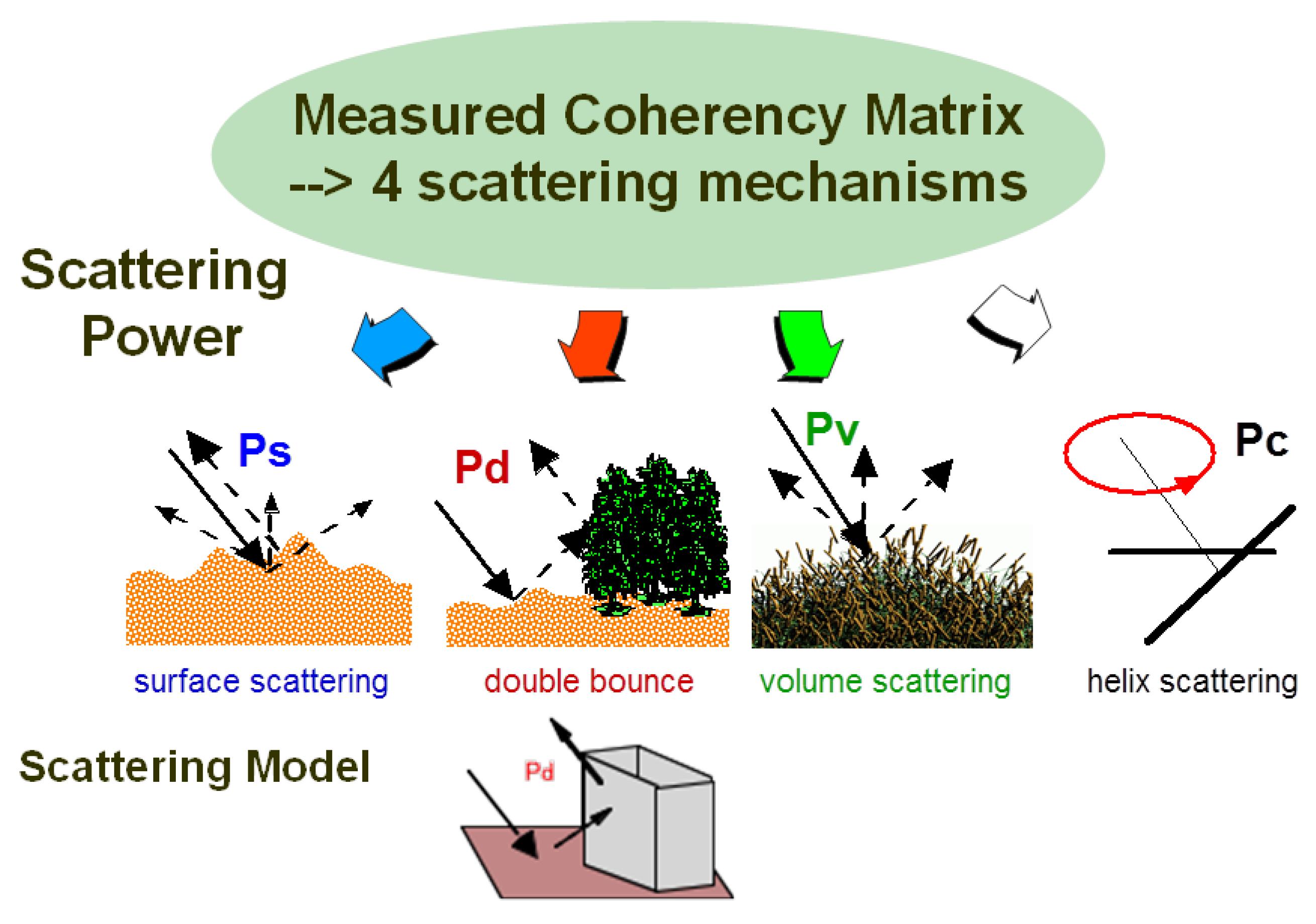 Schematic Diagram Of Polarimetry Wiring Diagram And