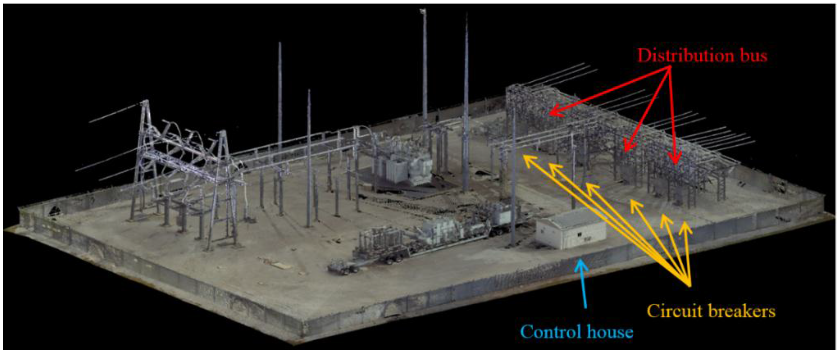 Remote sensing free full text automatic object for Substation design pdf