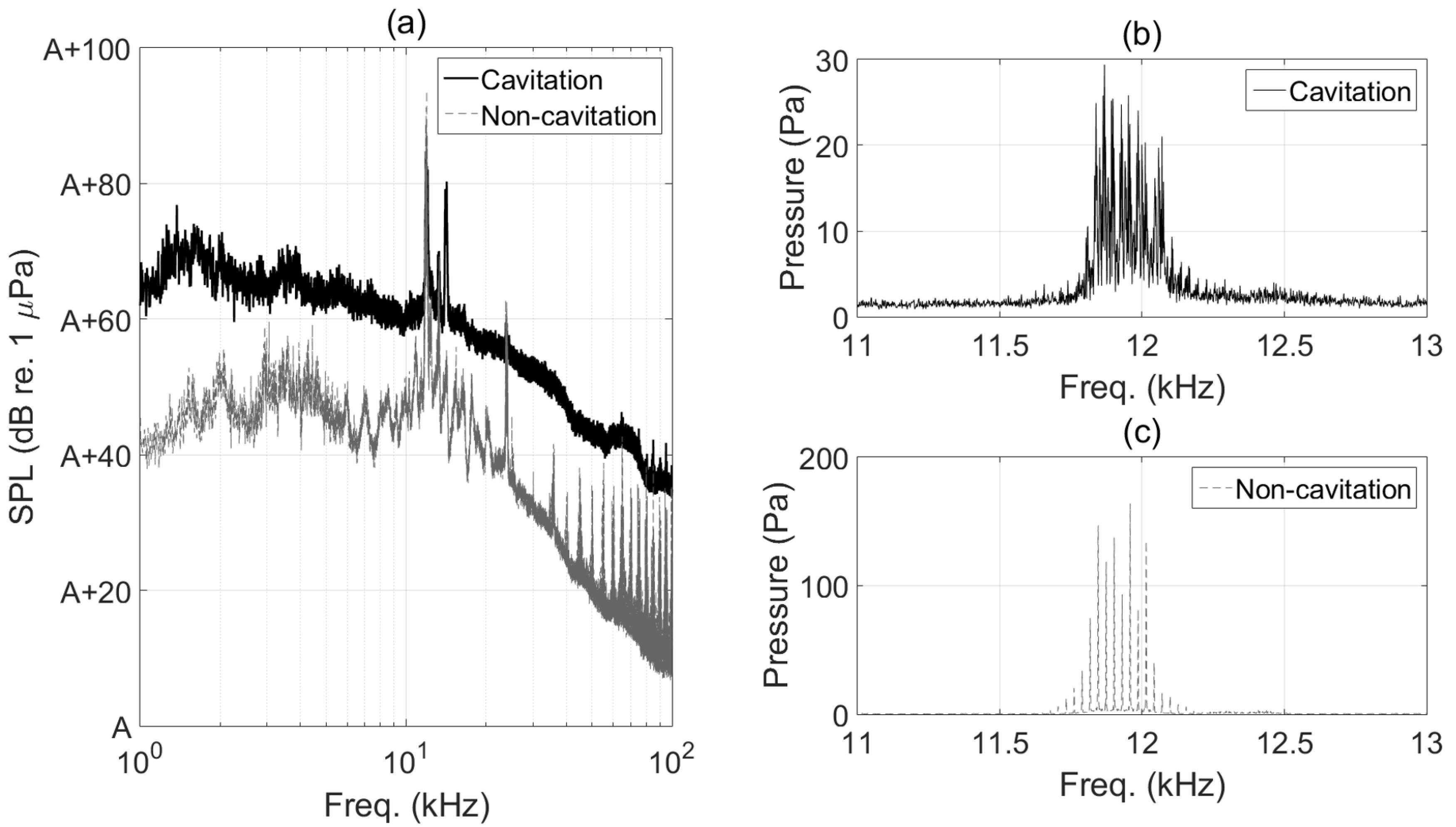 Remote Sensing | Free Full-Text | Noise Localization Method for