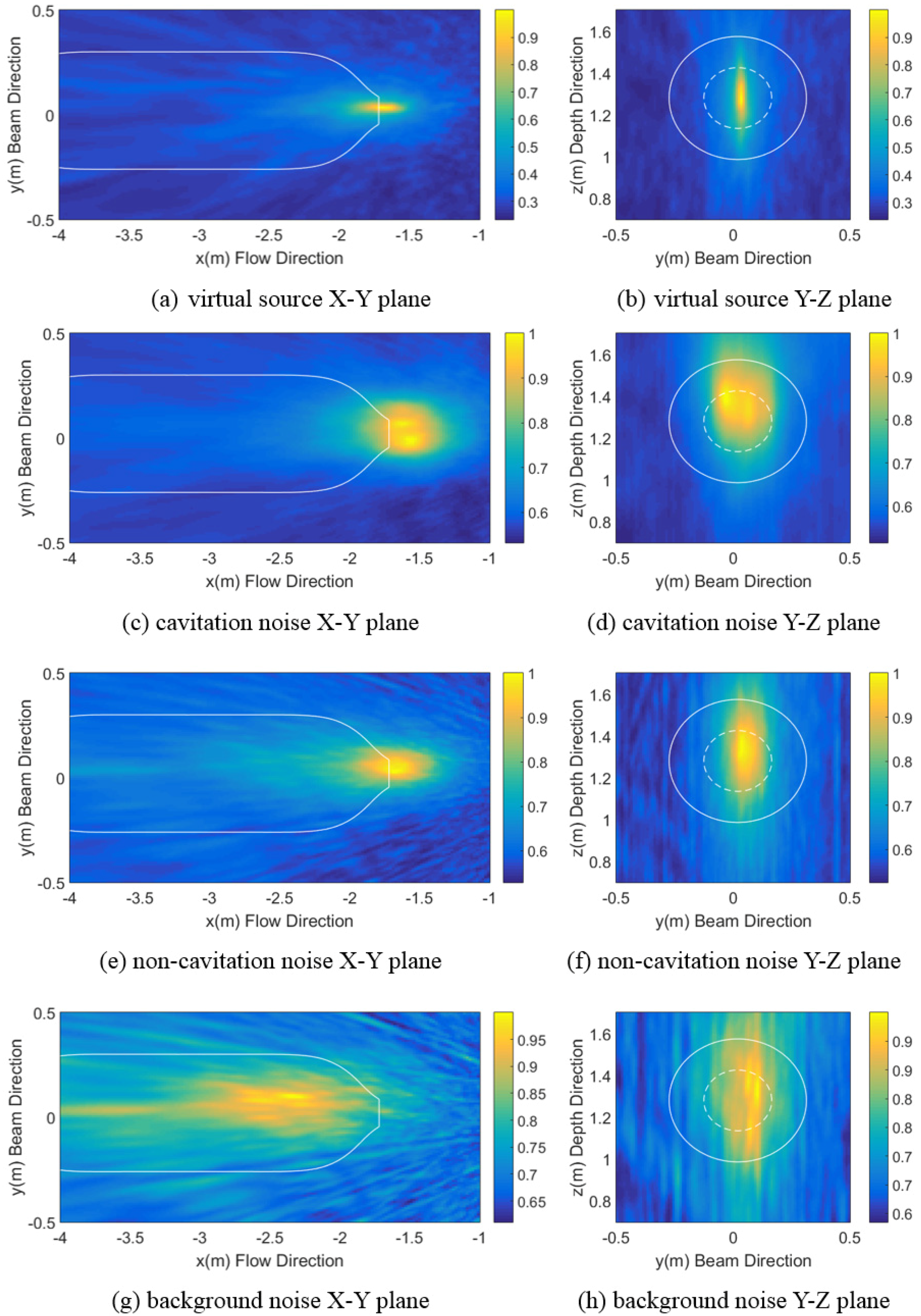 Remote Sensing | Free Full-Text | Noise Localization Method