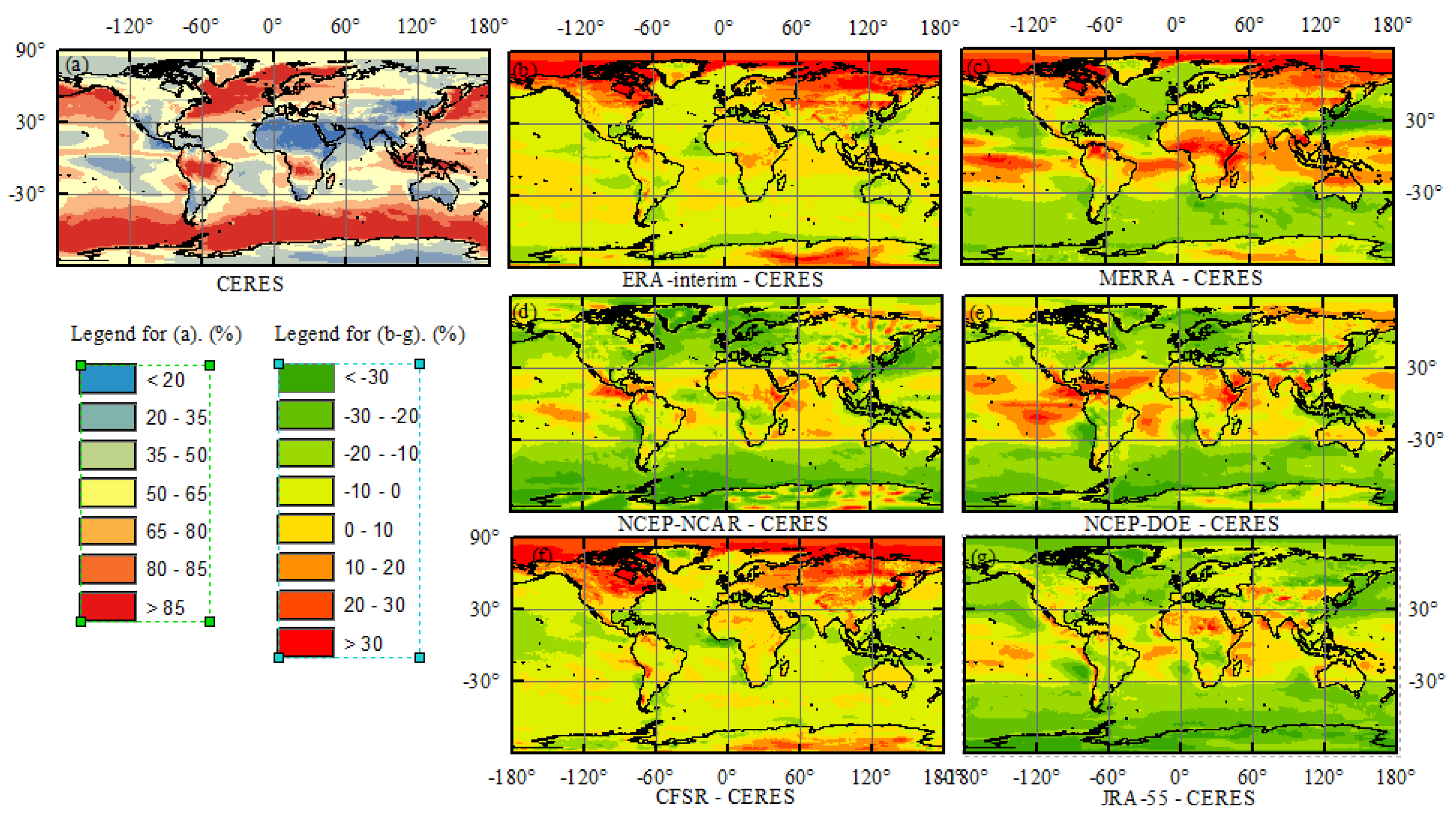 Remote Sensing | Free Full-Text | Evaluation of the Reanalysis
