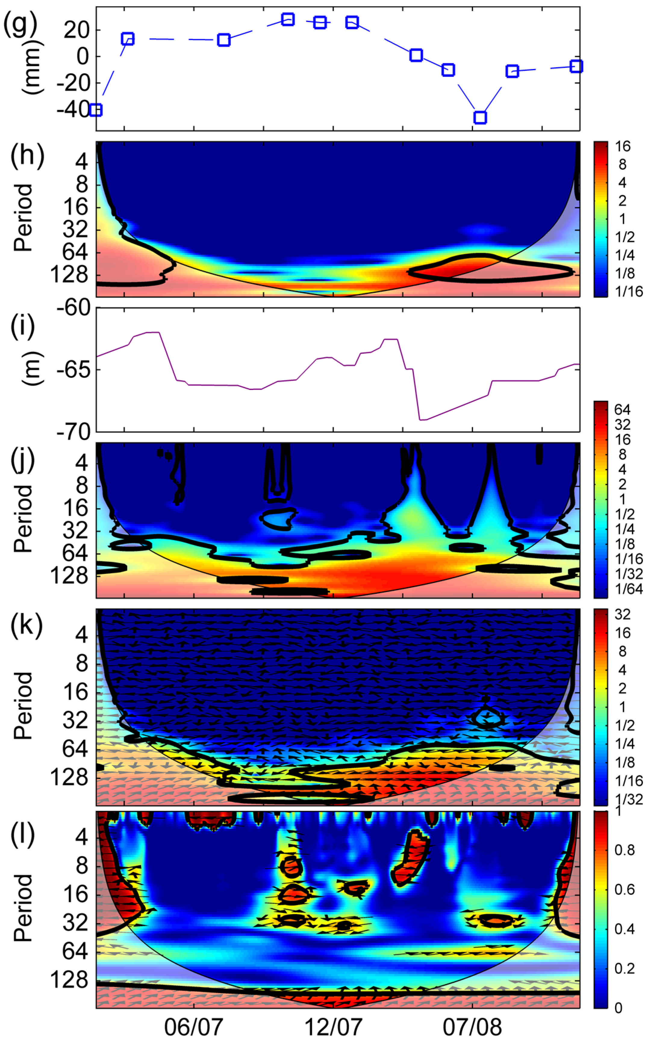 Remote Sensing Free Full Text Anatomy Of Subsidence In Tianjin