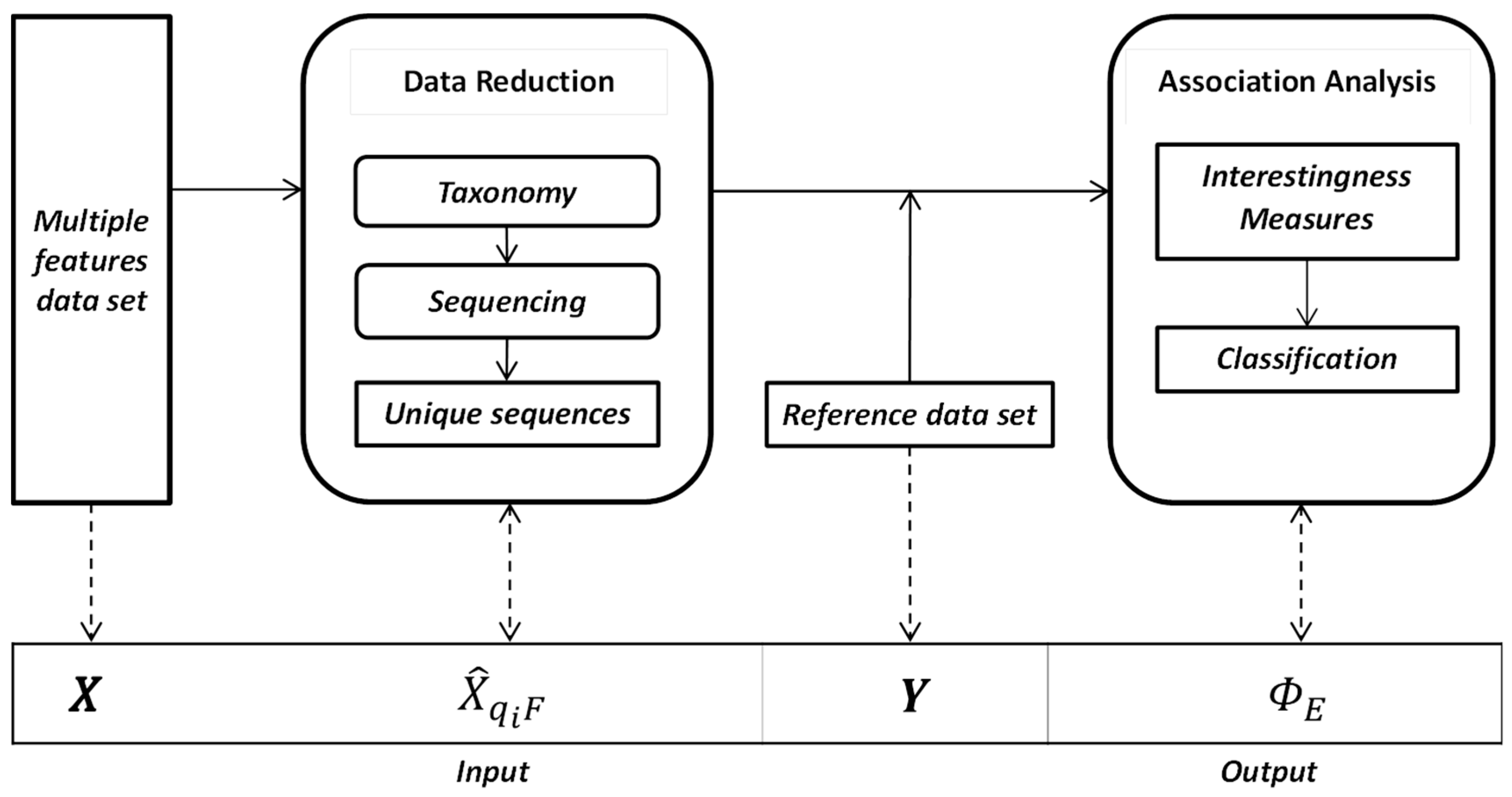 Remote Sensing Free Full Text Assessment Of The Added Value Of