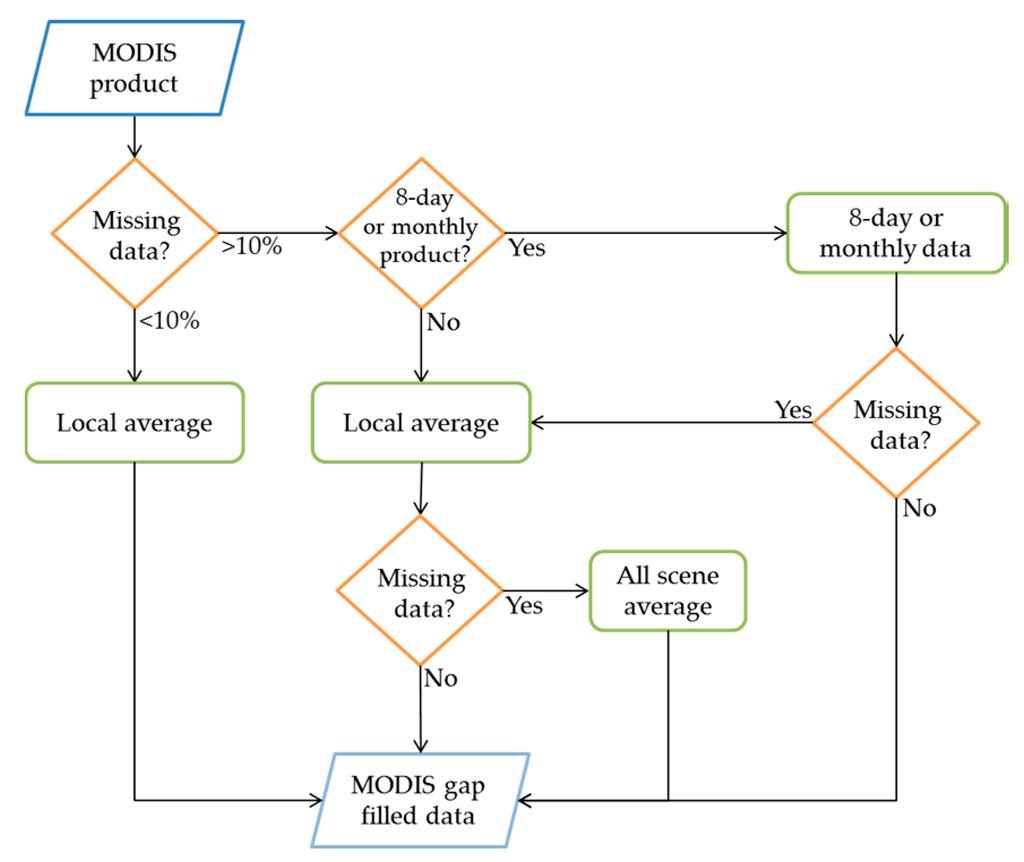 remote sensing digital image analysis an introduction pdf