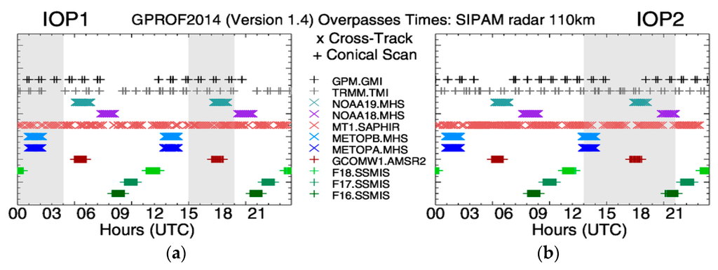 fundamentals of remote sensing by george joseph pdf
