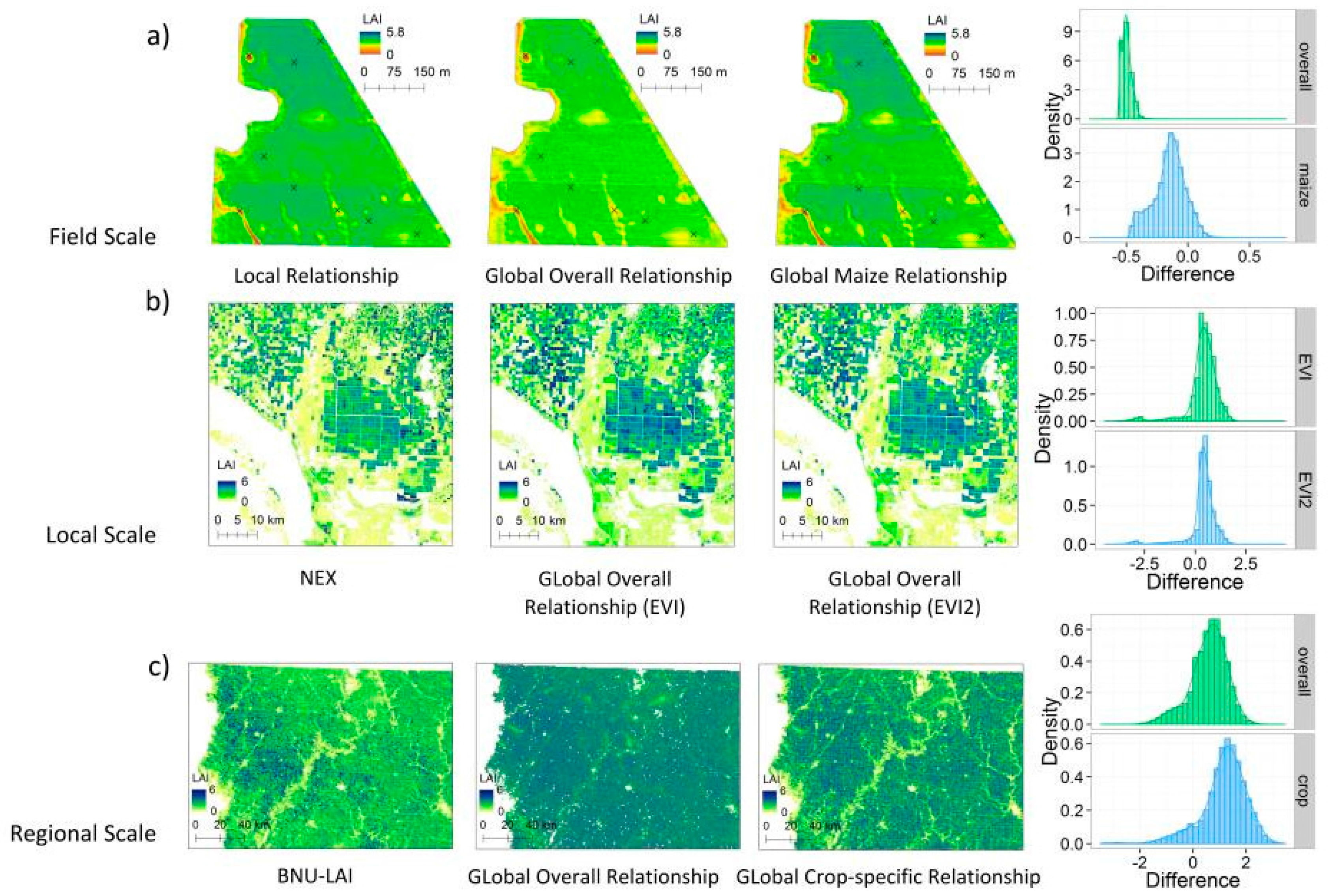 relationship between remotely sensed data and gis