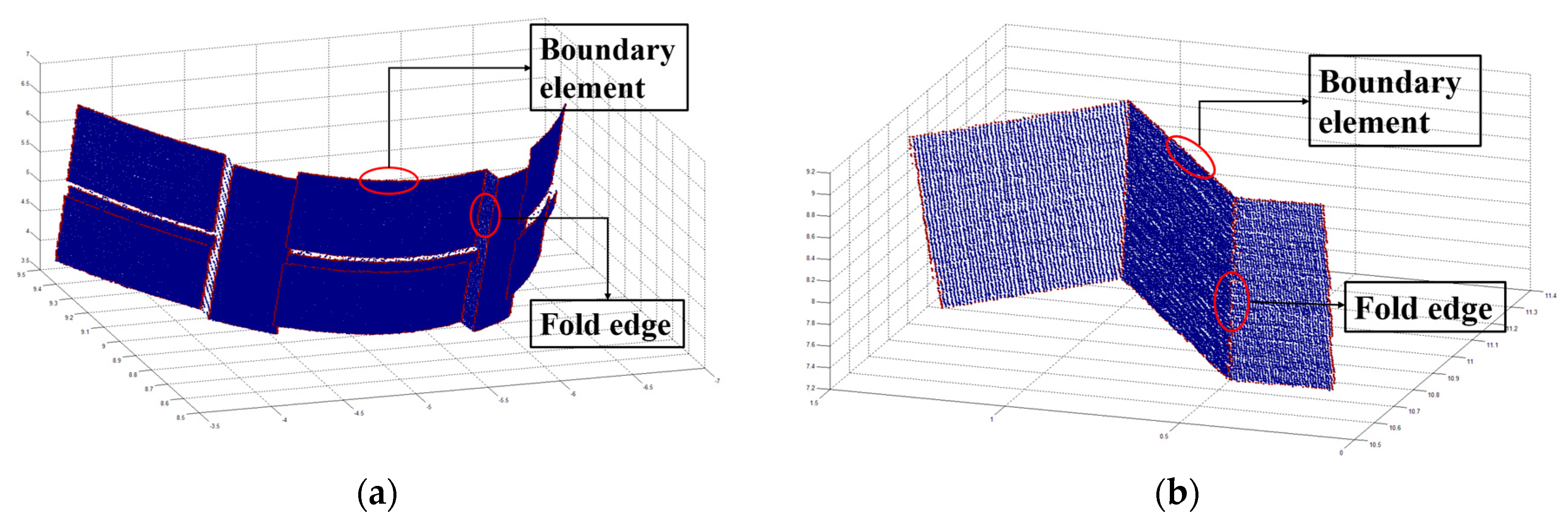 Remote Sensing | Free Full-Text | Edge Detection and Feature