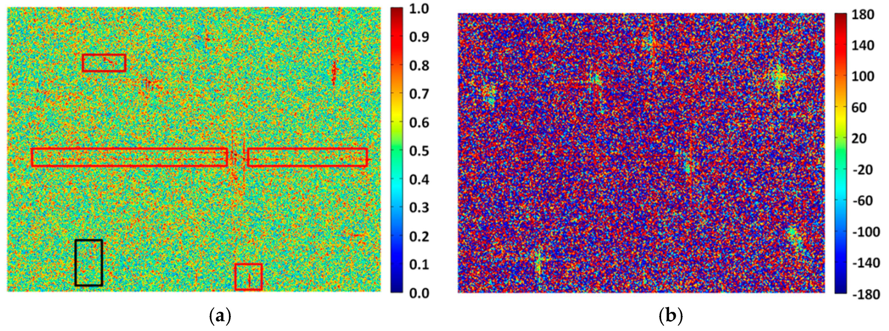 Polarimetric Detection, Characterization and Remote Sensing -
