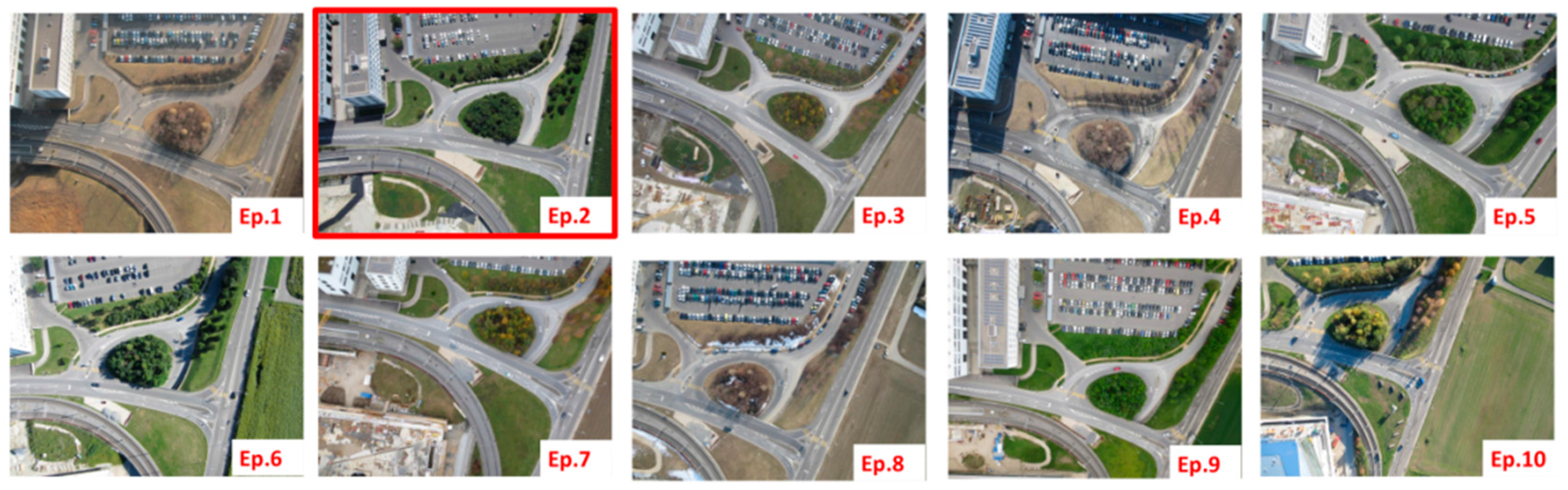 Remote Sensing | Free Full-Text | An Image-Based Approach