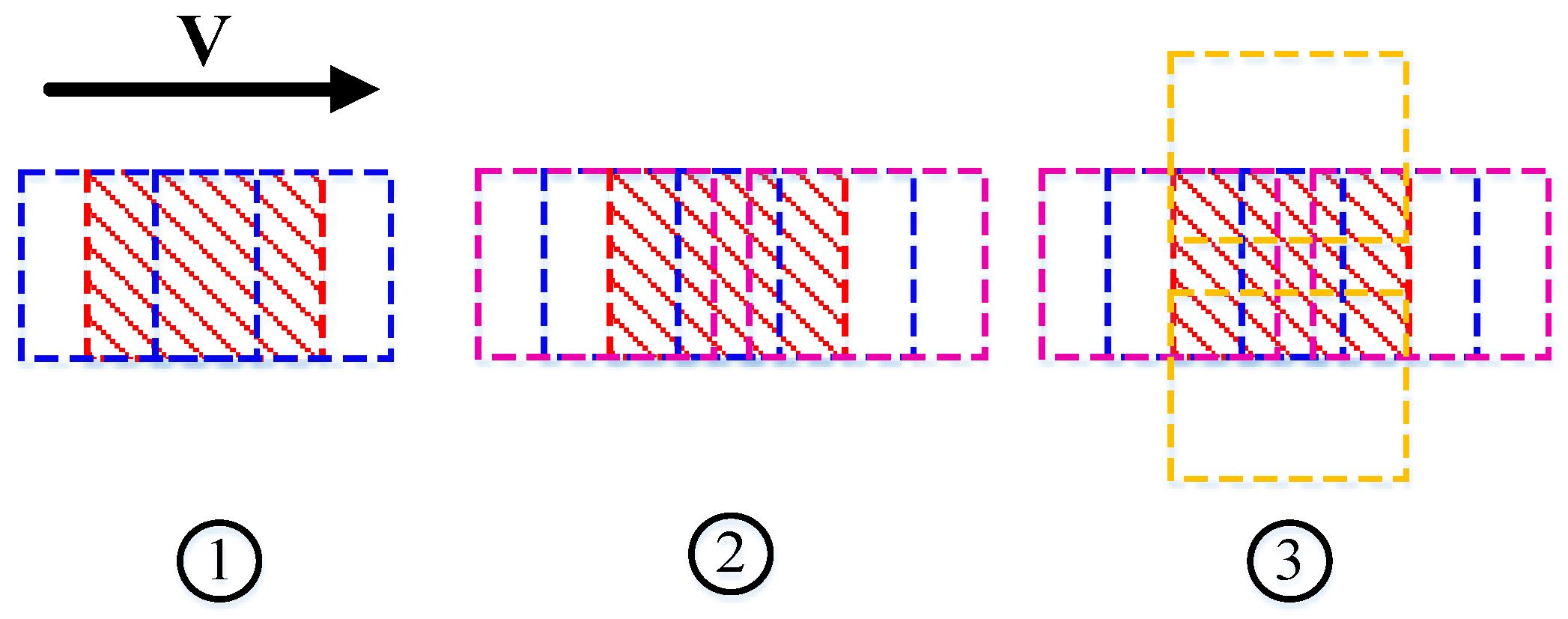 Remote Sensing | Free Full-Text | A Multi-View Dense Image